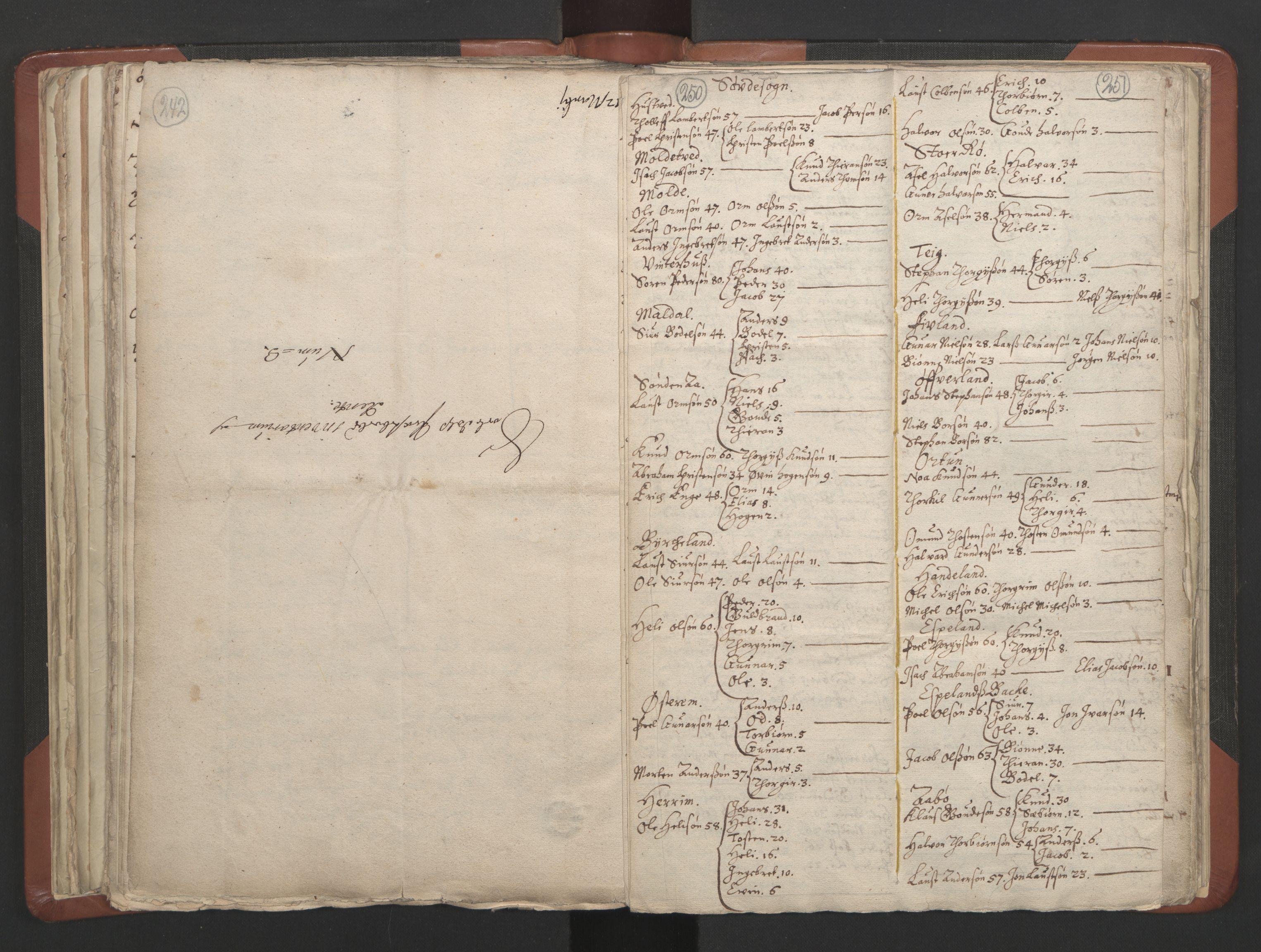 RA, Sogneprestenes manntall 1664-1666, nr. 19: Ryfylke prosti, 1664-1666, s. 250-251