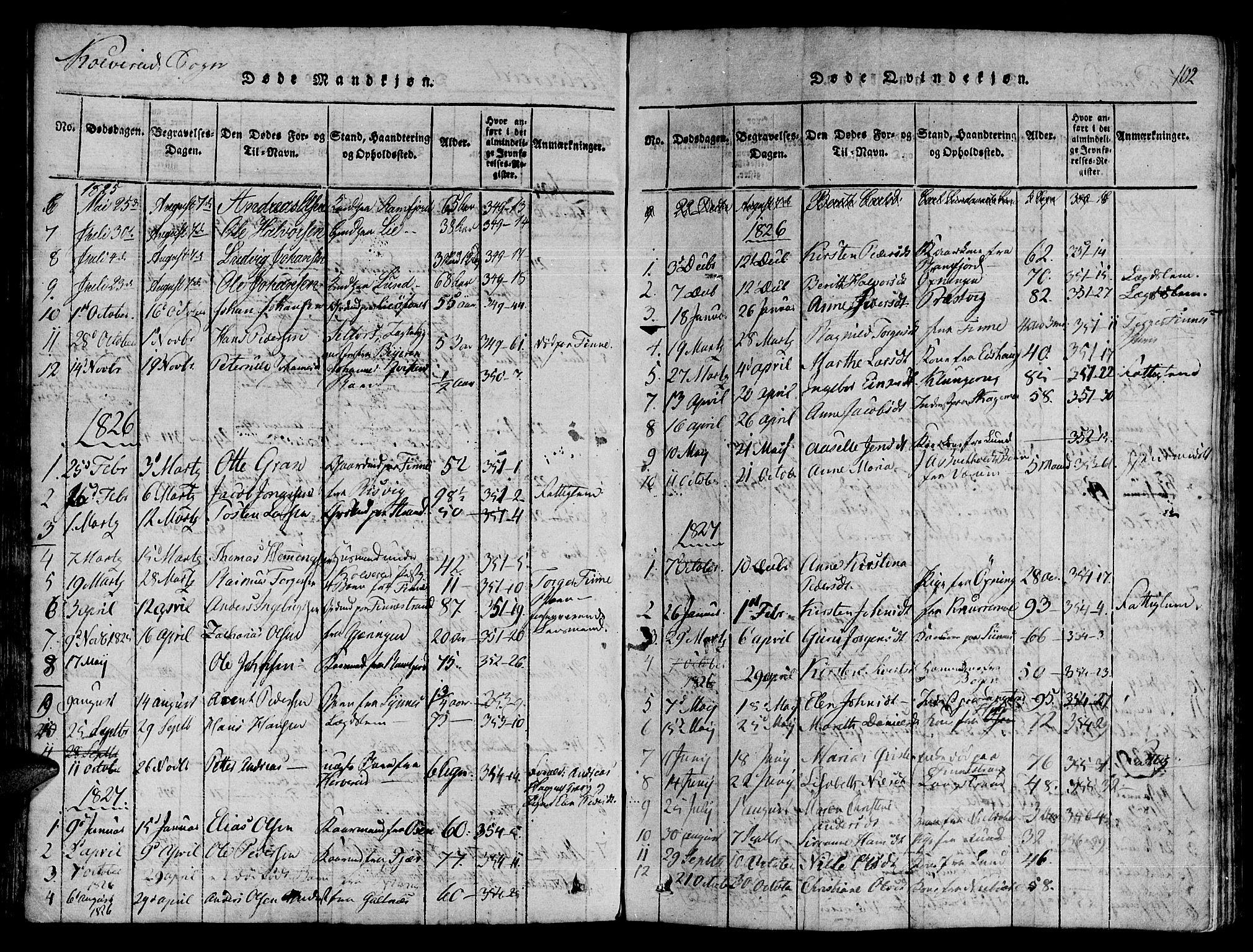 SAT, Ministerialprotokoller, klokkerbøker og fødselsregistre - Nord-Trøndelag, 780/L0636: Ministerialbok nr. 780A03 /1, 1815-1830, s. 102