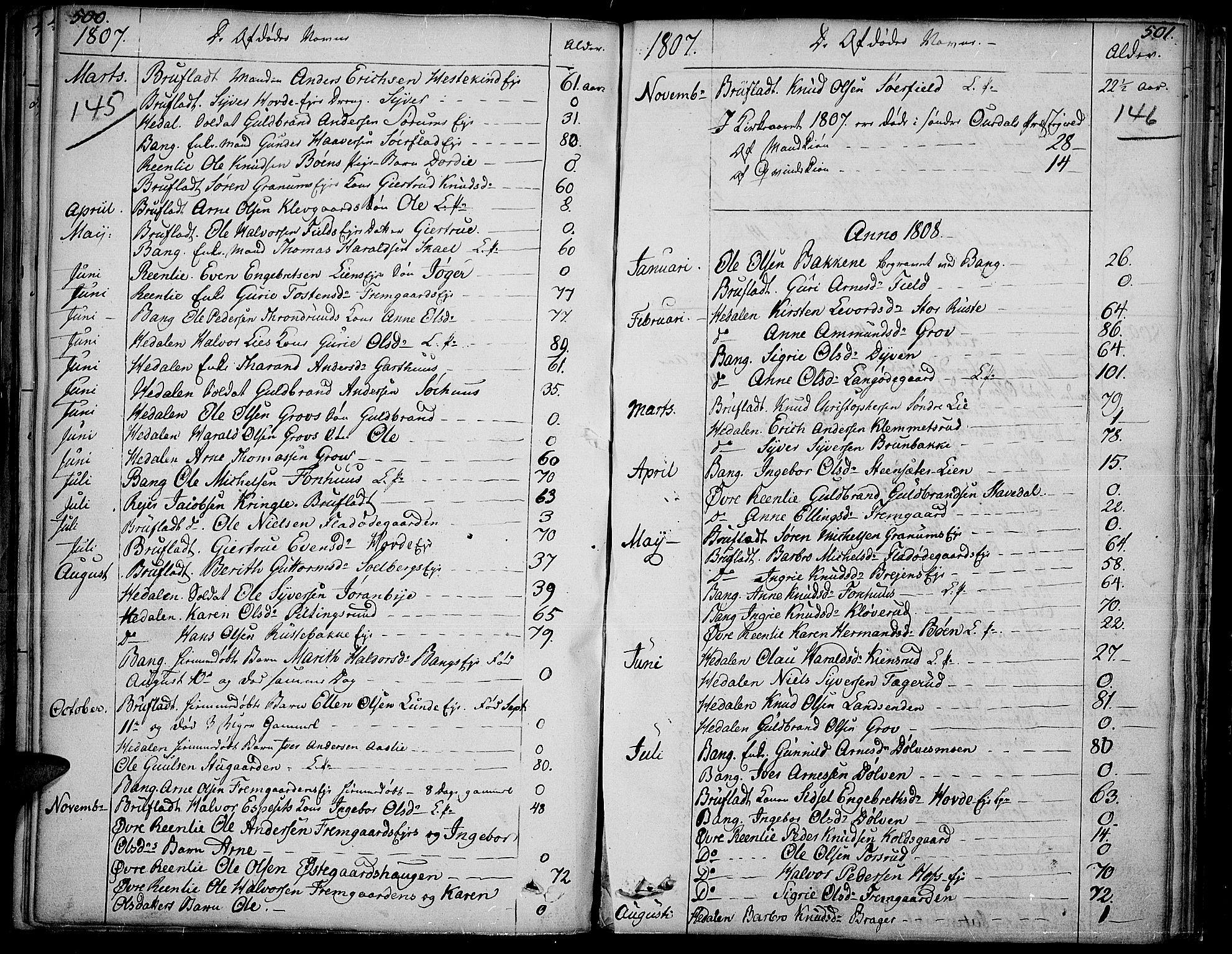 SAH, Sør-Aurdal prestekontor, Ministerialbok nr. 1, 1807-1815, s. 145-146