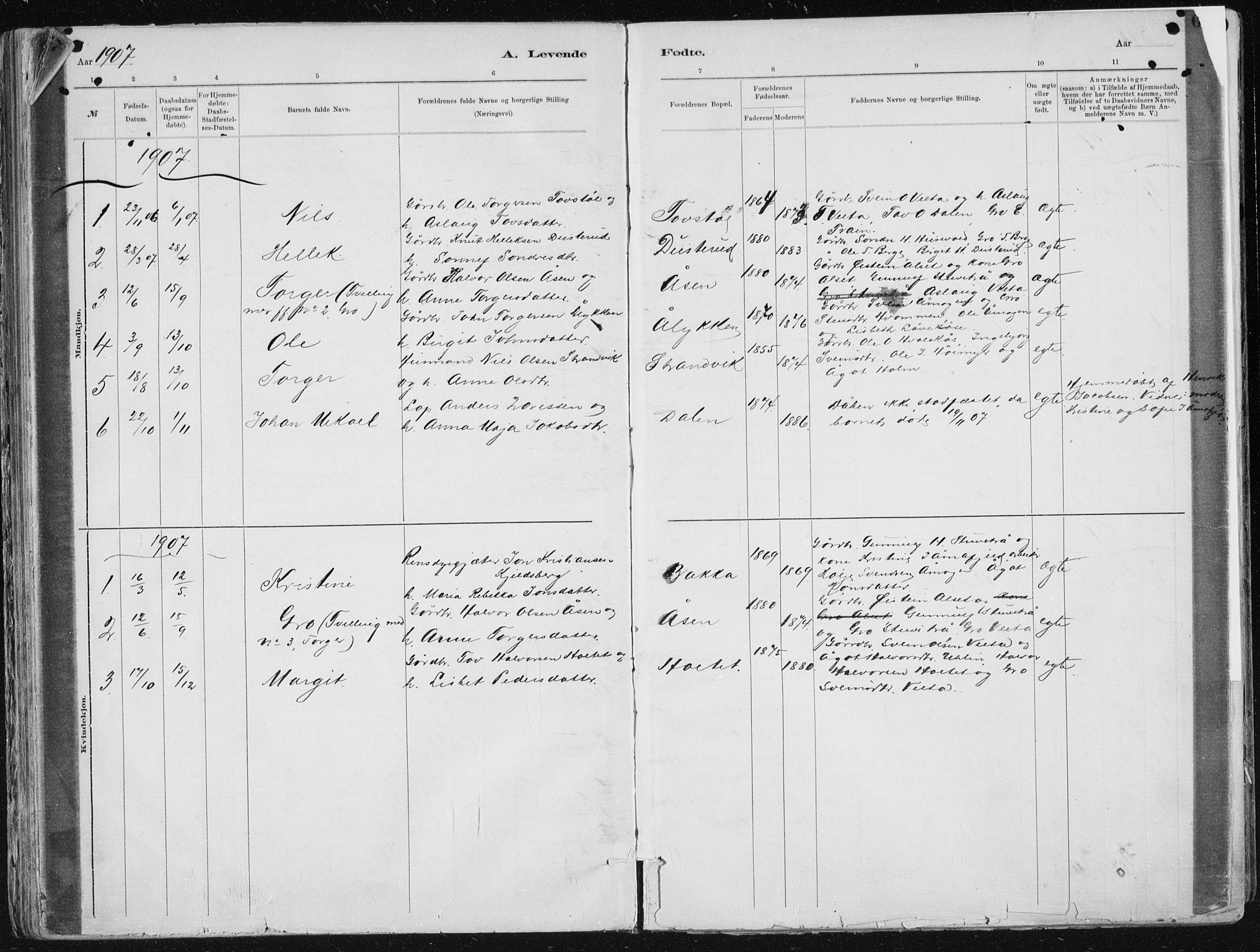 SAKO, Tinn kirkebøker, F/Fa/L0007: Ministerialbok nr. I 7, 1878-1922, s. 68