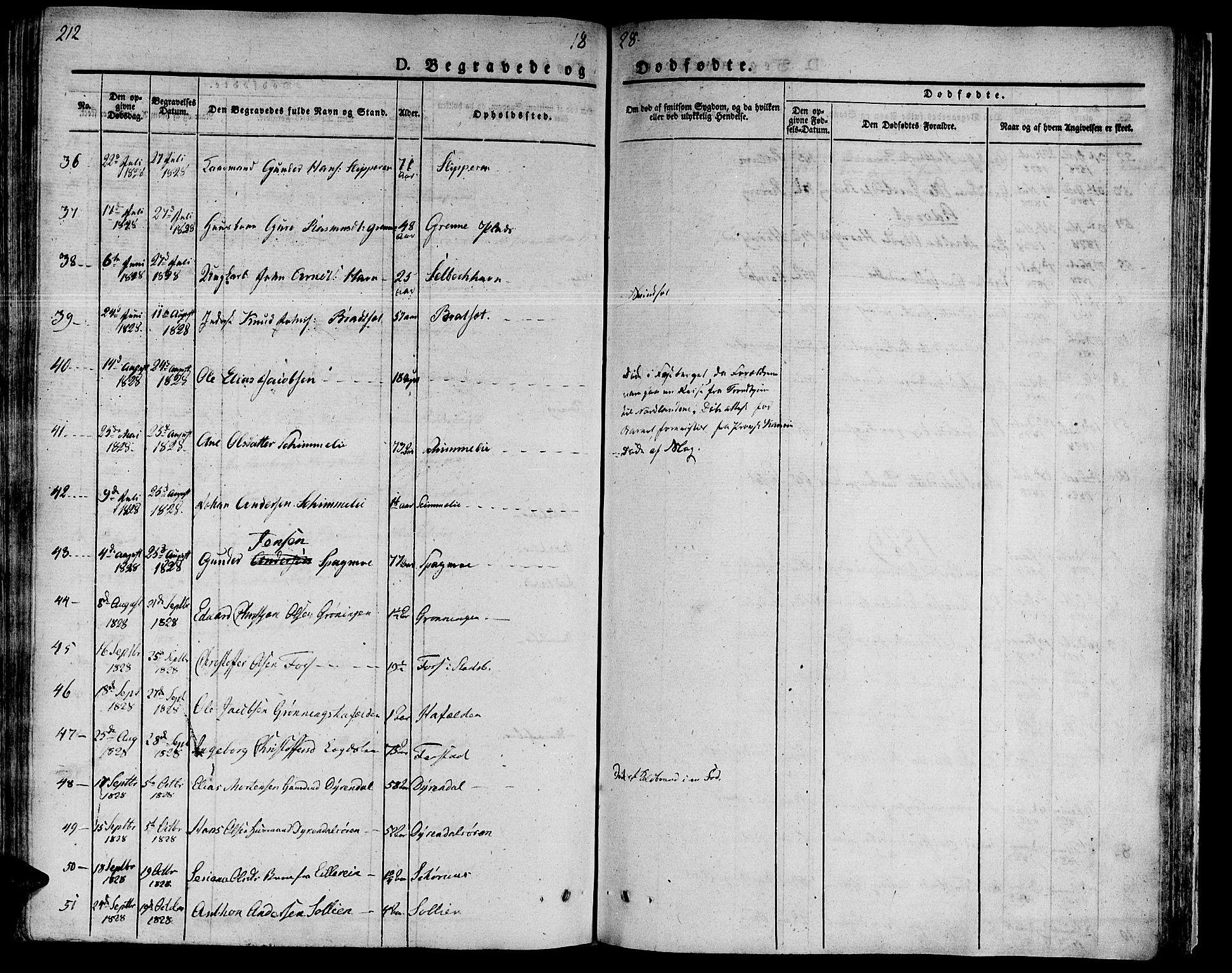SAT, Ministerialprotokoller, klokkerbøker og fødselsregistre - Sør-Trøndelag, 646/L0609: Ministerialbok nr. 646A07, 1826-1838, s. 212
