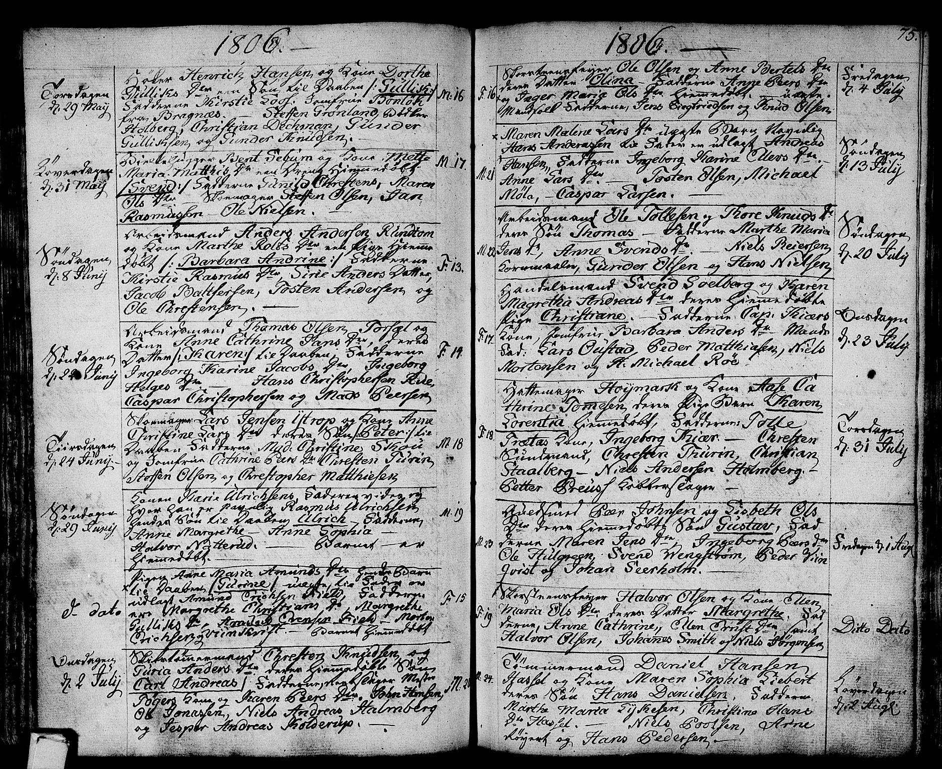 SAKO, Strømsø kirkebøker, F/Fa/L0010: Ministerialbok nr. I 10, 1792-1822, s. 75