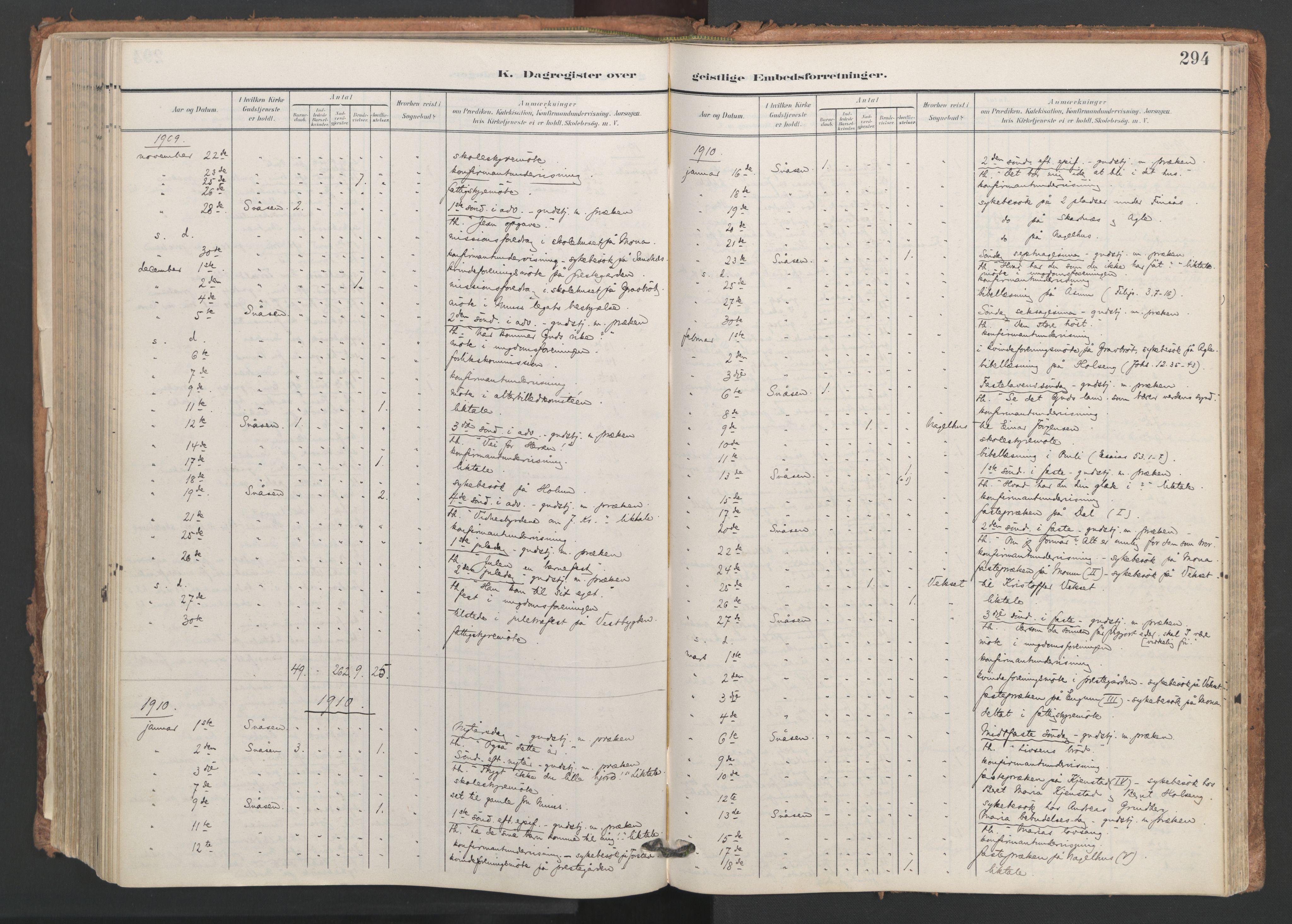 SAT, Ministerialprotokoller, klokkerbøker og fødselsregistre - Nord-Trøndelag, 749/L0477: Ministerialbok nr. 749A11, 1902-1927, s. 294