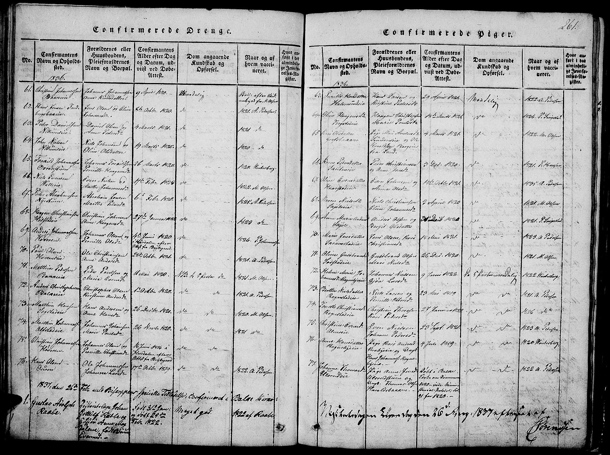 SAH, Østre Toten prestekontor, Klokkerbok nr. 1, 1827-1839, s. 261