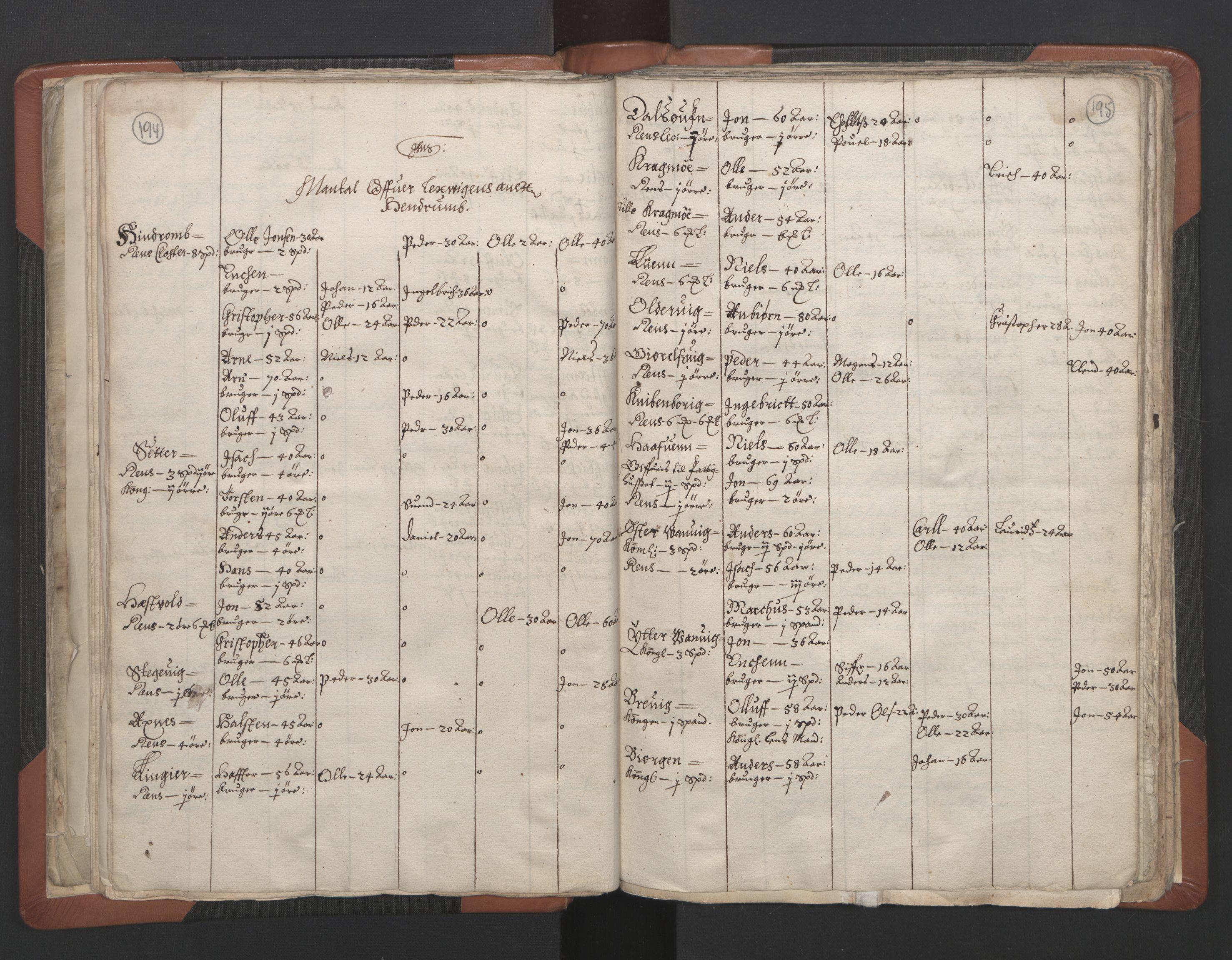 RA, Sogneprestenes manntall 1664-1666, nr. 32: Innherad prosti, 1664-1666, s. 194-195