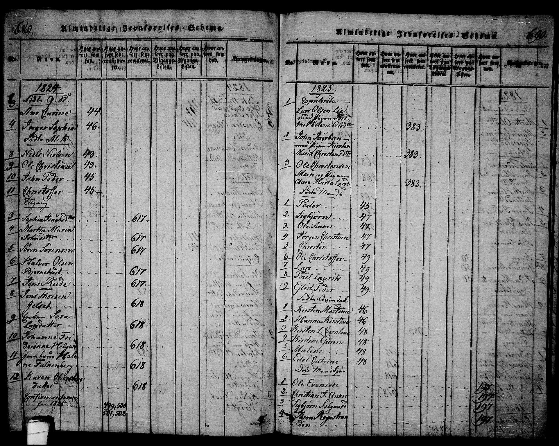 SAKO, Langesund kirkebøker, G/Ga/L0003: Klokkerbok nr. 3, 1815-1858, s. 689-690