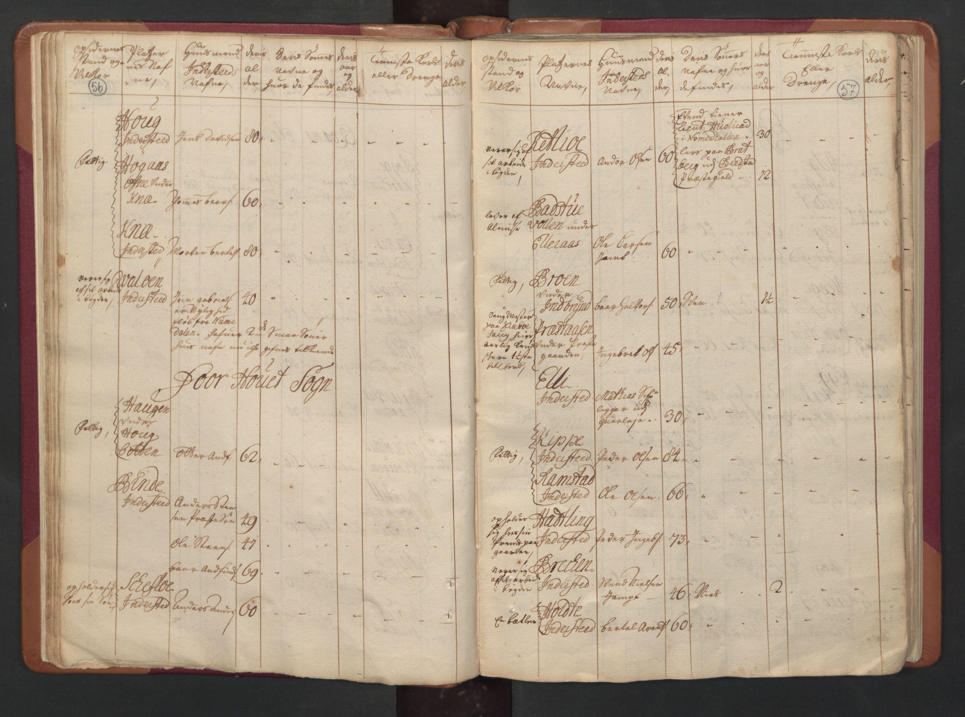 RA, Manntallet 1701, nr. 15: Inderøy fogderi og Namdal fogderi, 1701, s. 56-57