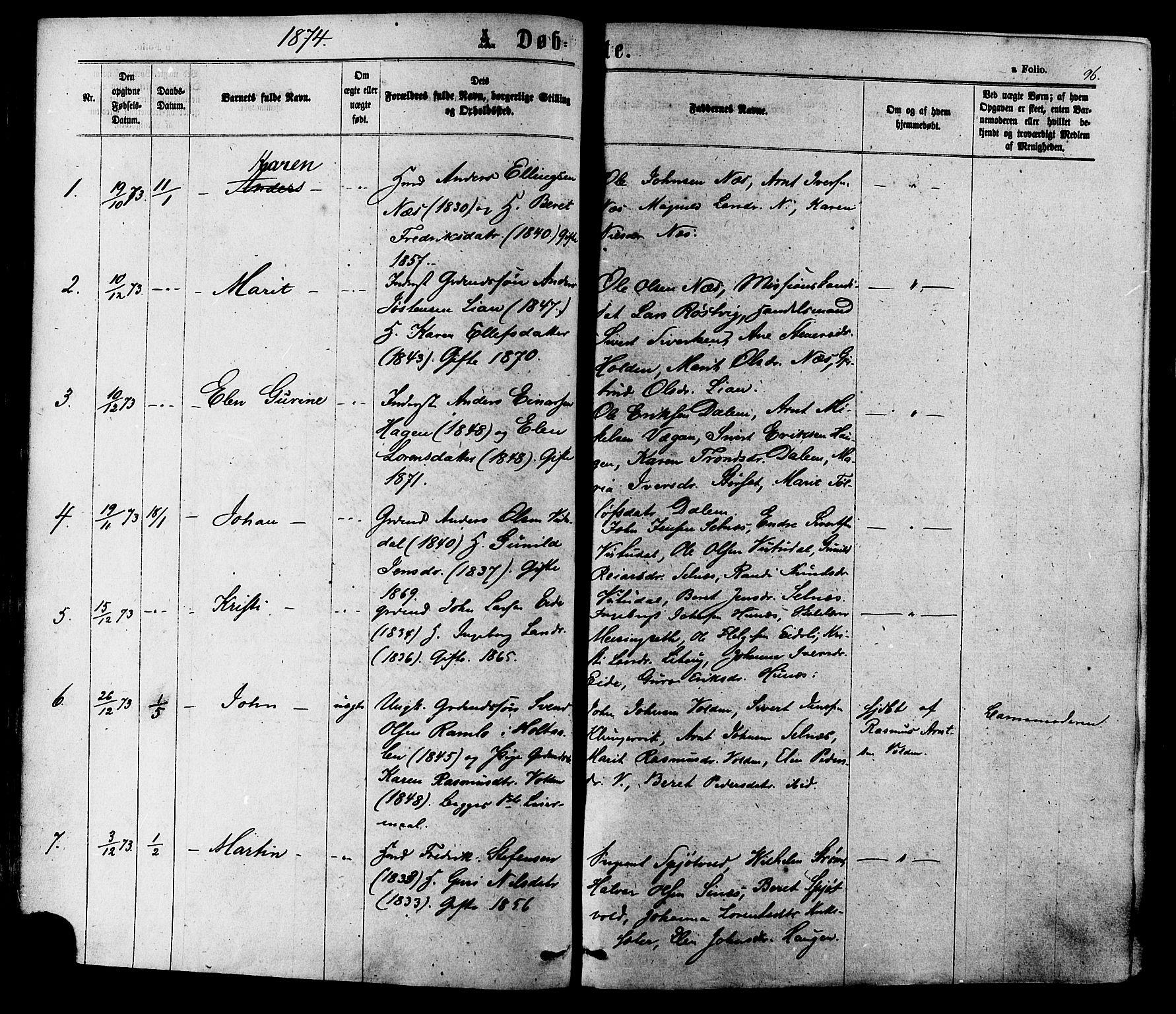 SAT, Ministerialprotokoller, klokkerbøker og fødselsregistre - Sør-Trøndelag, 630/L0495: Ministerialbok nr. 630A08, 1868-1878, s. 96