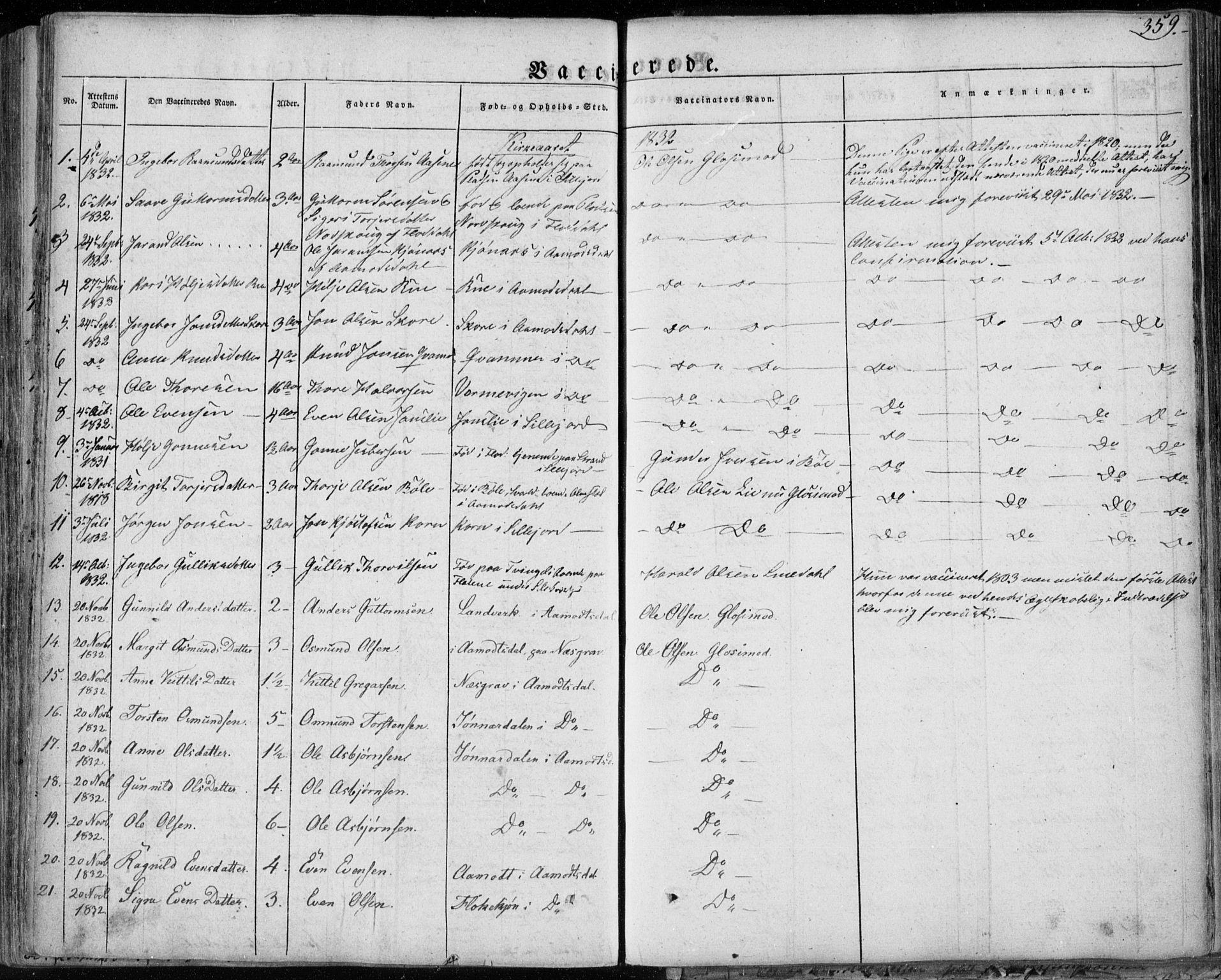 SAKO, Seljord kirkebøker, F/Fa/L0011: Ministerialbok nr. I 11, 1831-1849, s. 359