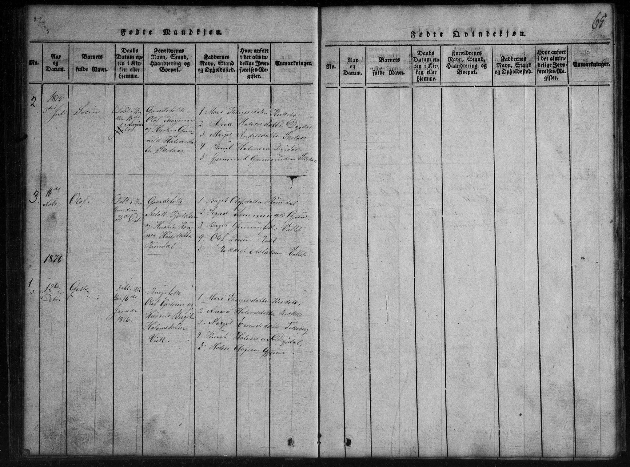 SAKO, Rauland kirkebøker, G/Gb/L0001: Klokkerbok nr. II 1, 1815-1886, s. 65