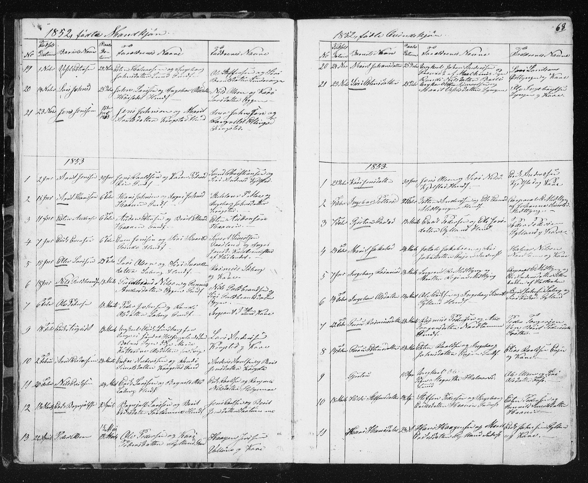 SAT, Ministerialprotokoller, klokkerbøker og fødselsregistre - Sør-Trøndelag, 692/L1110: Klokkerbok nr. 692C05, 1849-1889, s. 68