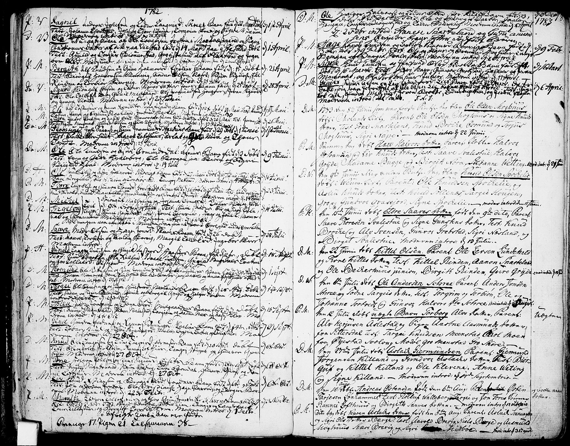 SAKO, Fyresdal kirkebøker, F/Fa/L0002: Ministerialbok nr. I 2, 1769-1814, s. 18