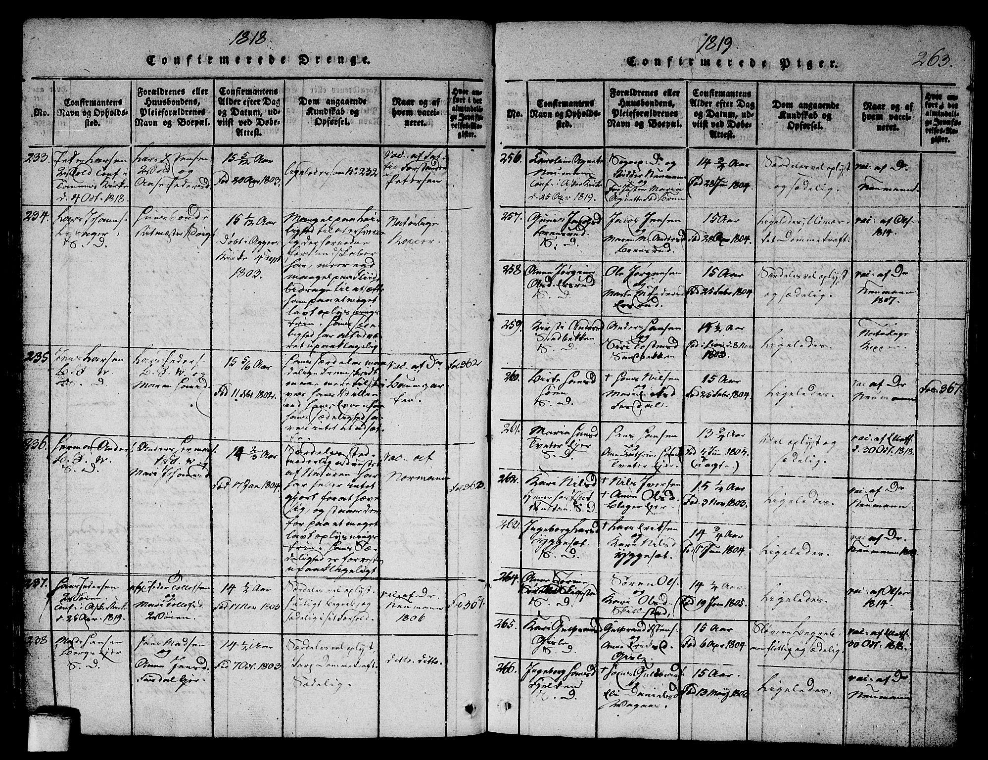 SAO, Asker prestekontor Kirkebøker, G/Ga/L0001: Klokkerbok nr. I 1, 1814-1830, s. 263