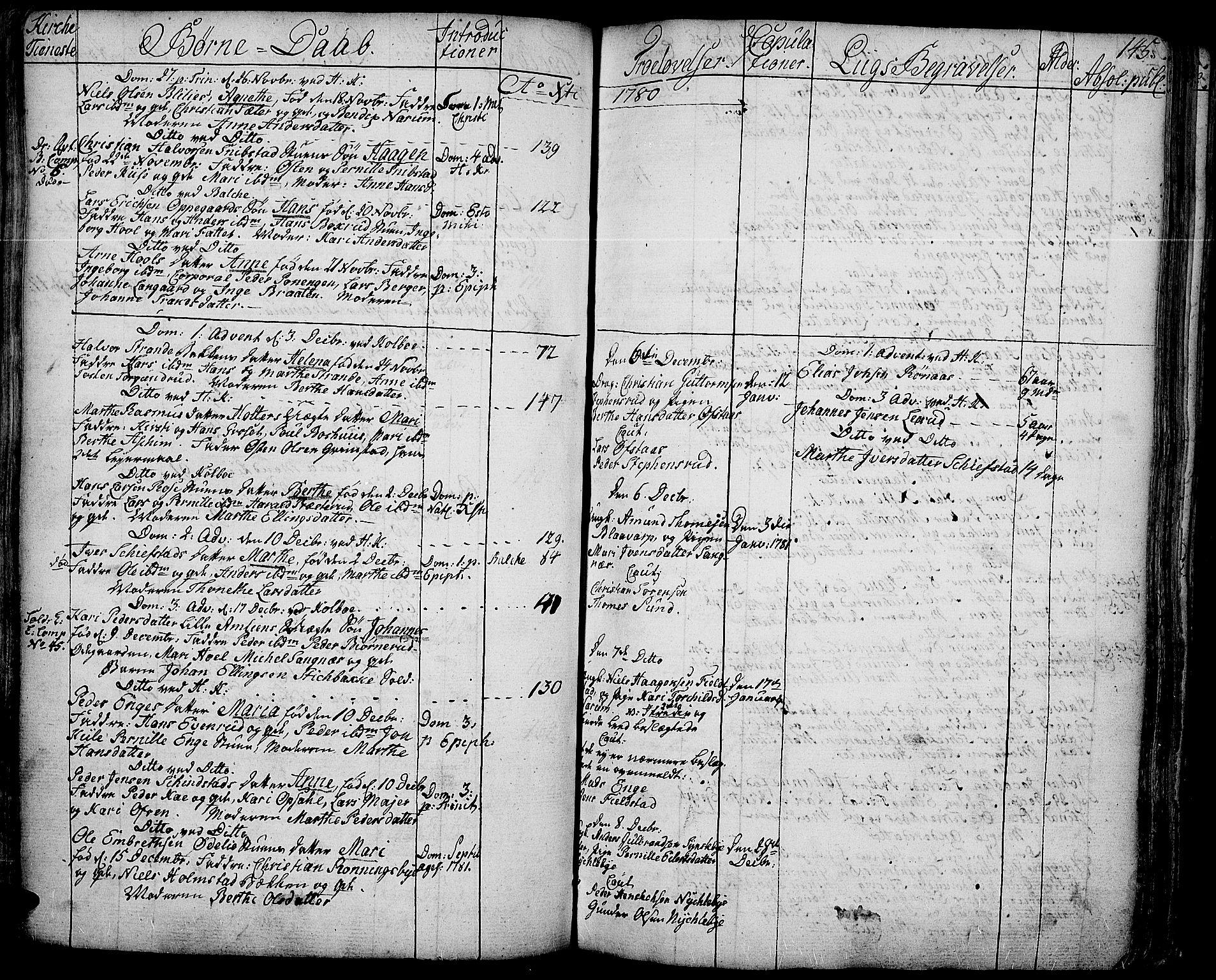 SAH, Toten prestekontor, Ministerialbok nr. 6, 1773-1793, s. 145