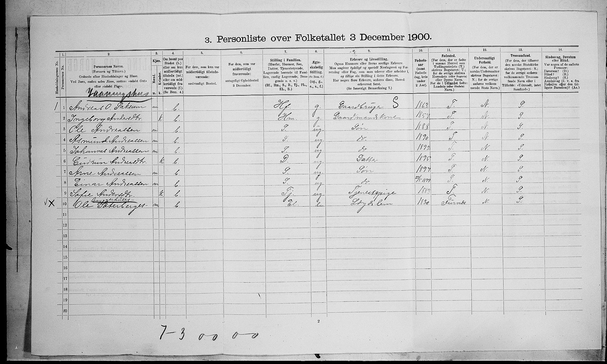 SAH, Folketelling 1900 for 0524 Fåberg herred, 1900, s. 1081