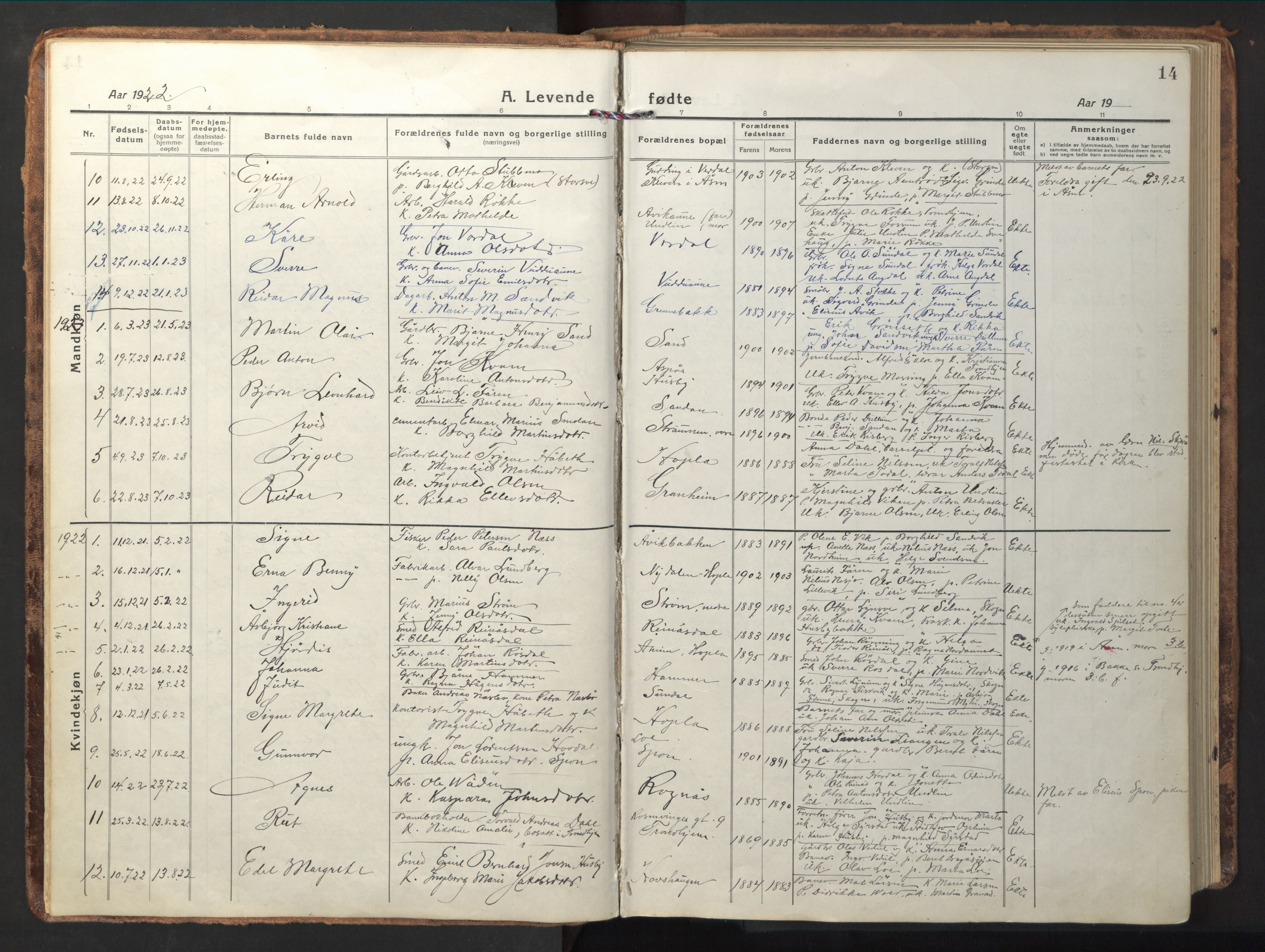 SAT, Ministerialprotokoller, klokkerbøker og fødselsregistre - Nord-Trøndelag, 714/L0136: Klokkerbok nr. 714C05, 1918-1957, s. 14