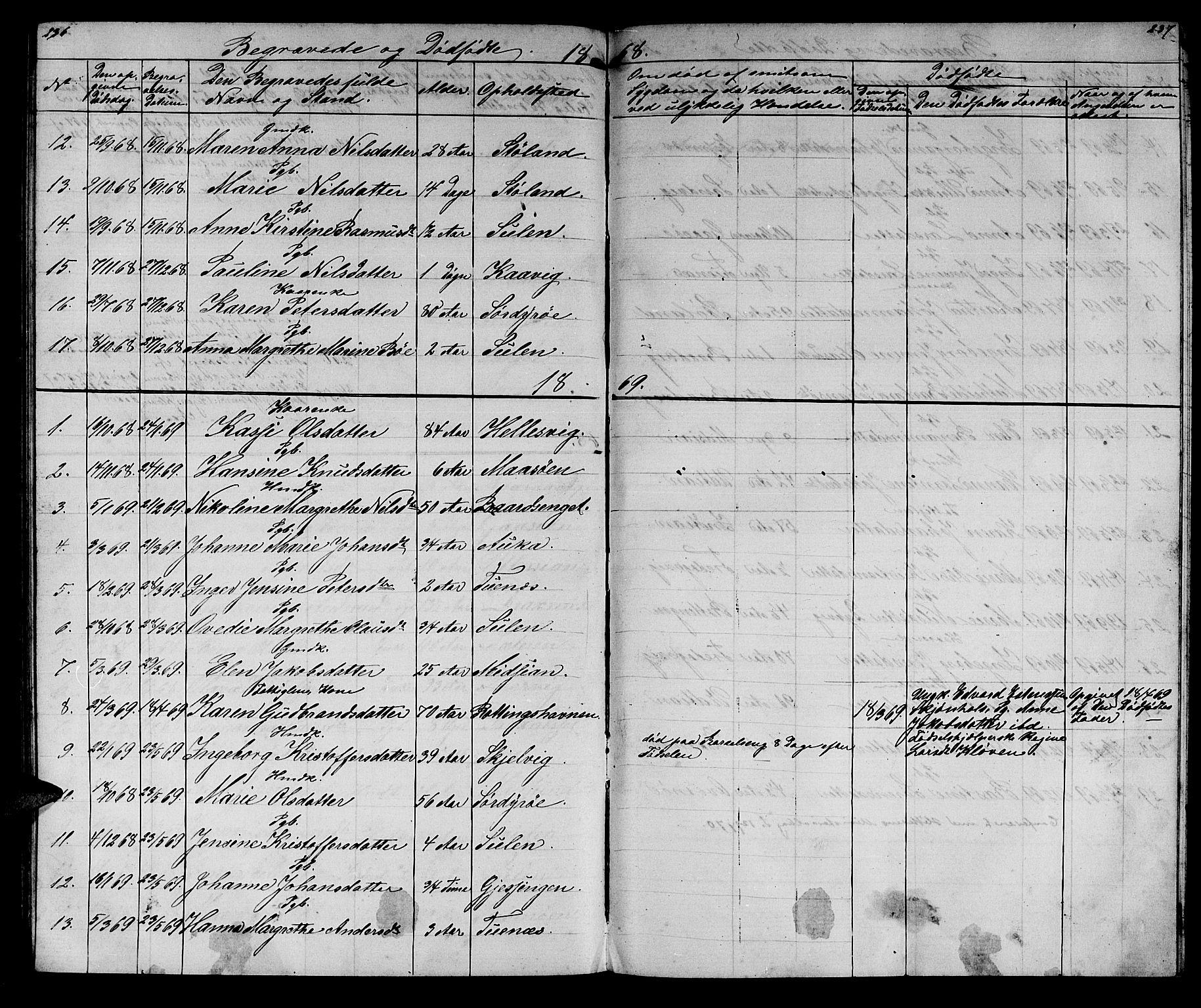 SAT, Ministerialprotokoller, klokkerbøker og fødselsregistre - Sør-Trøndelag, 640/L0583: Klokkerbok nr. 640C01, 1866-1877, s. 236-237