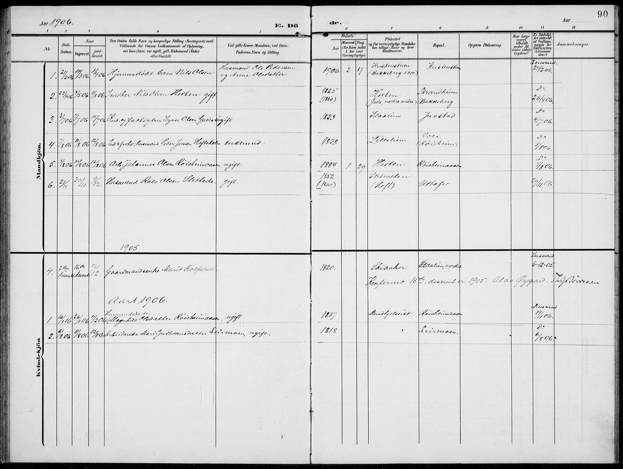 SAH, Lom prestekontor, L/L0007: Klokkerbok nr. 7, 1904-1938, s. 90