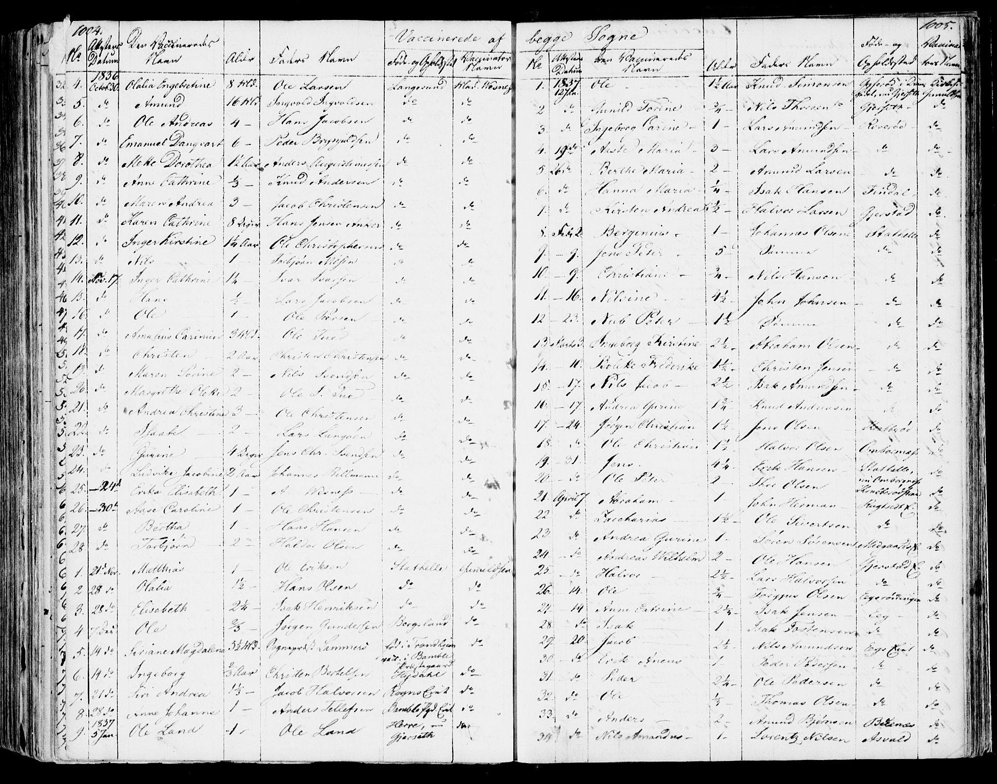 SAKO, Bamble kirkebøker, F/Fa/L0004: Ministerialbok nr. I 4, 1834-1853, s. 1004-1005