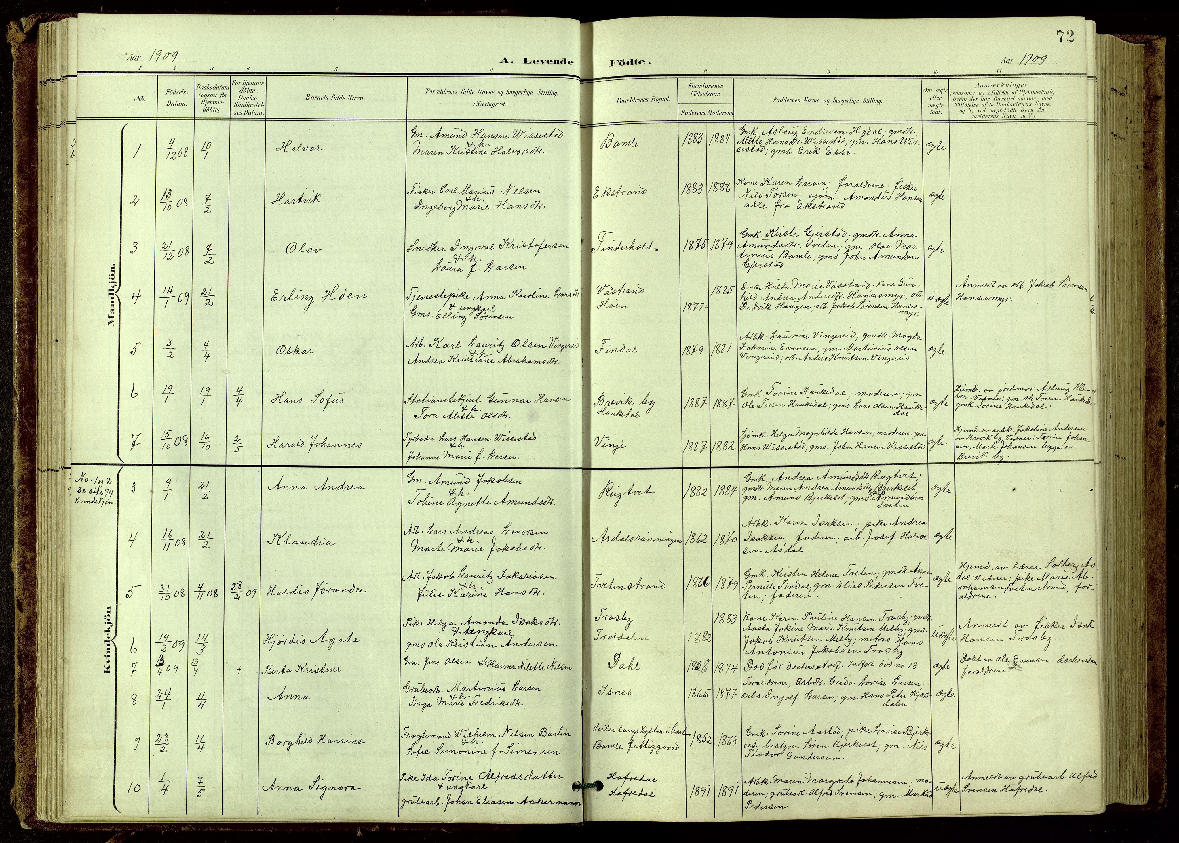 SAKO, Bamble kirkebøker, G/Ga/L0010: Klokkerbok nr. I 10, 1901-1919, s. 72