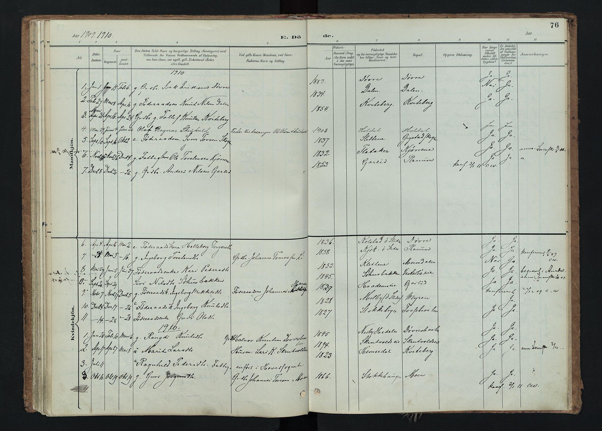 SAH, Nord-Aurdal prestekontor, Ministerialbok nr. 15, 1896-1914, s. 76
