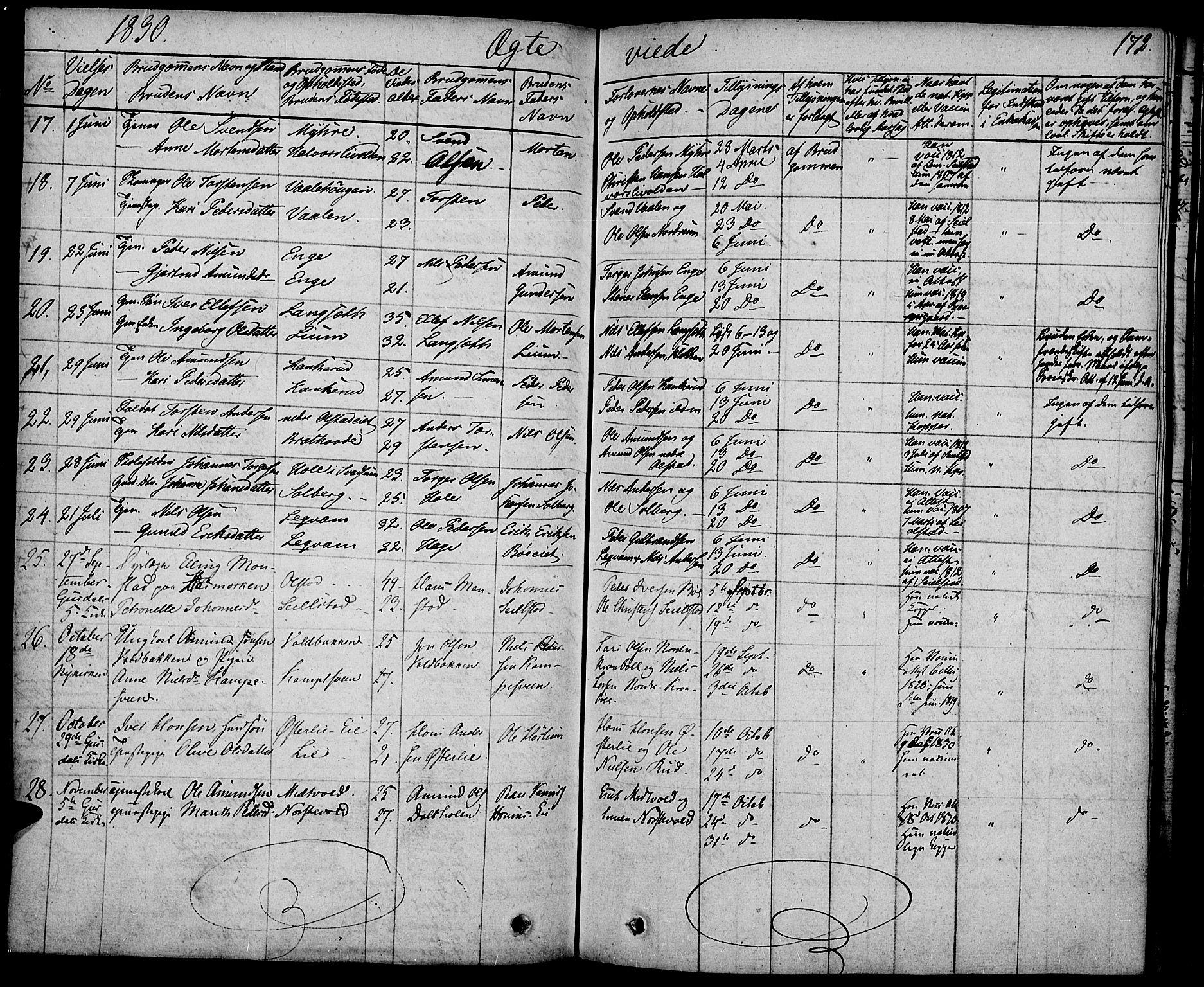 SAH, Gausdal prestekontor, Ministerialbok nr. 6, 1830-1839, s. 172