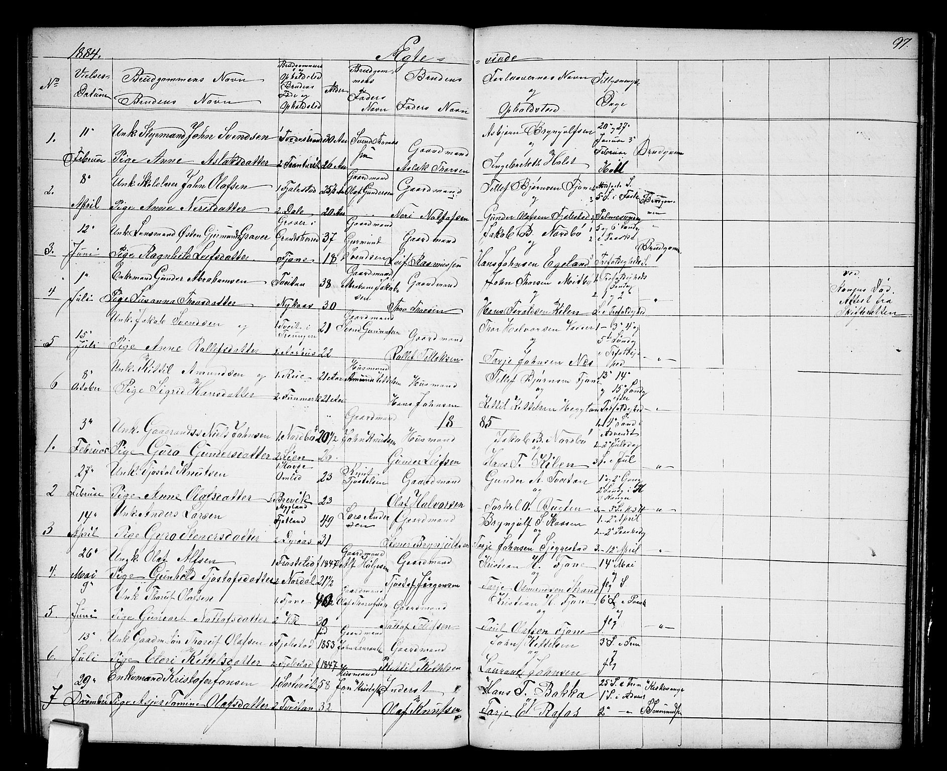 SAKO, Nissedal kirkebøker, G/Ga/L0002: Klokkerbok nr. I 2, 1861-1887, s. 97