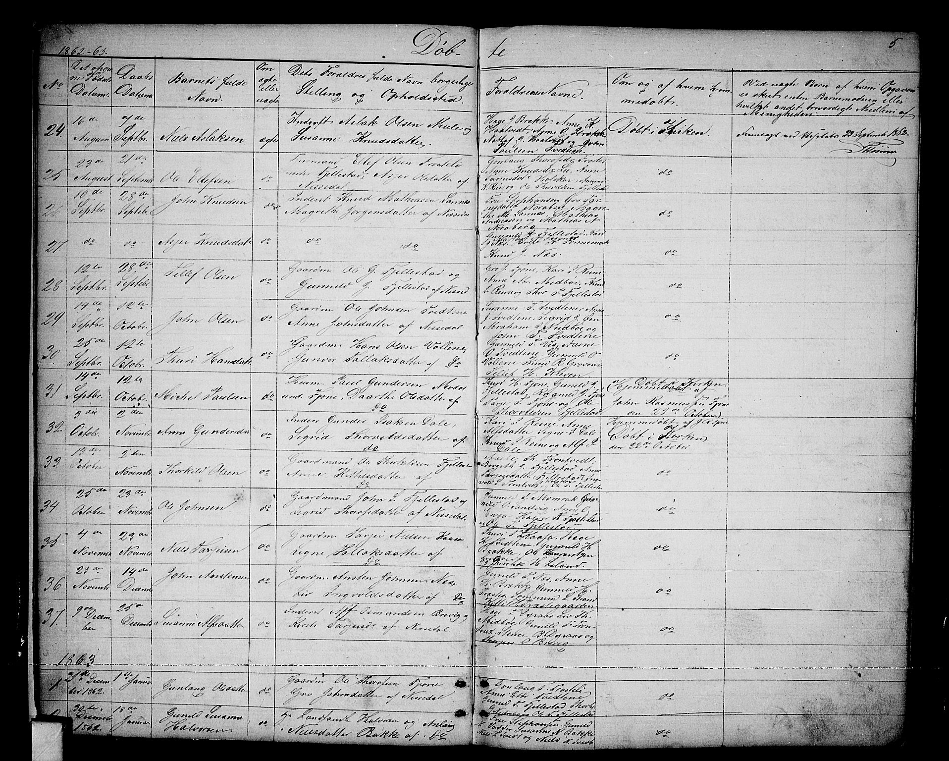 SAKO, Nissedal kirkebøker, G/Ga/L0002: Klokkerbok nr. I 2, 1861-1887, s. 5