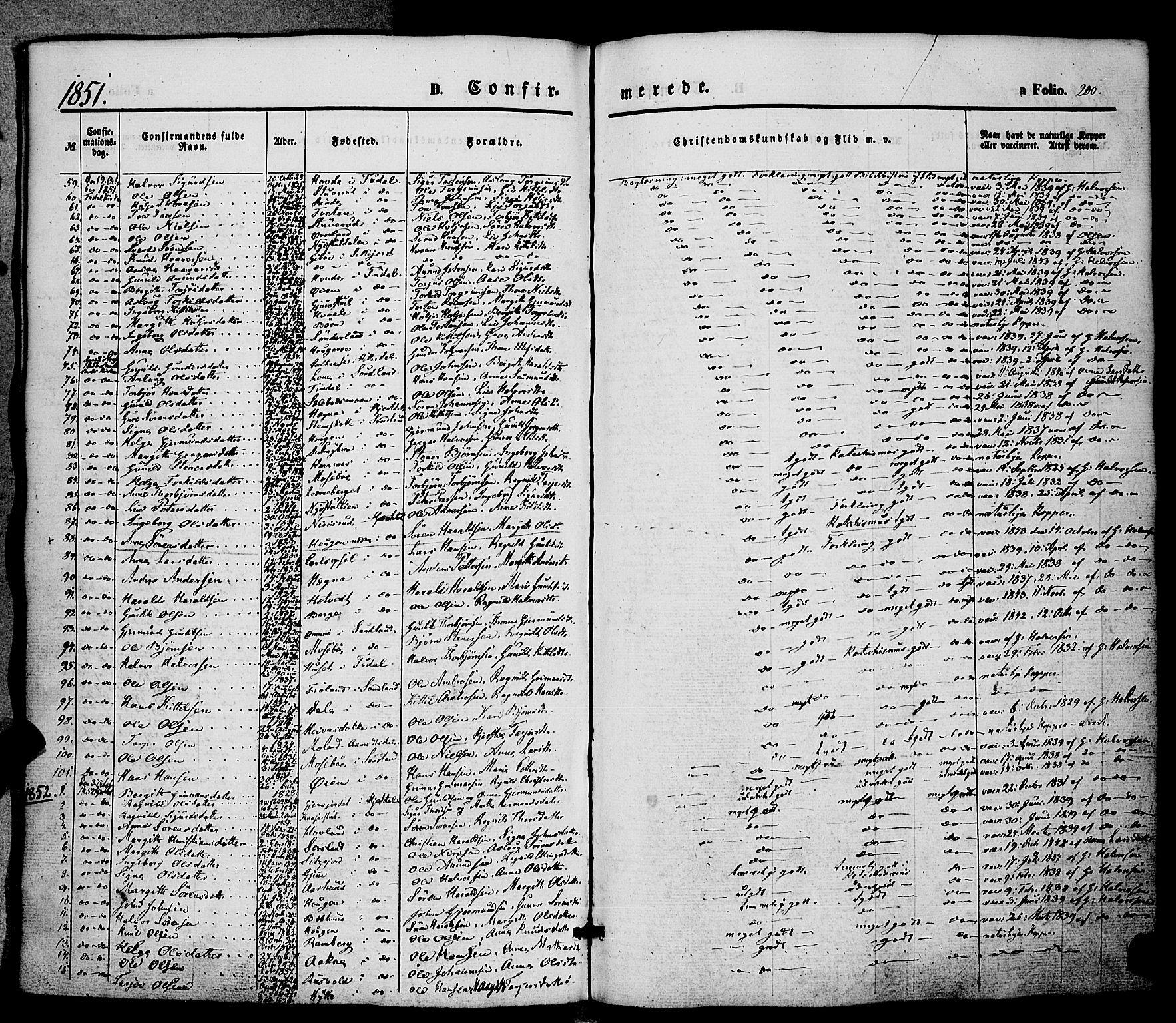 SAKO, Hjartdal kirkebøker, F/Fa/L0008: Ministerialbok nr. I 8, 1844-1859, s. 200