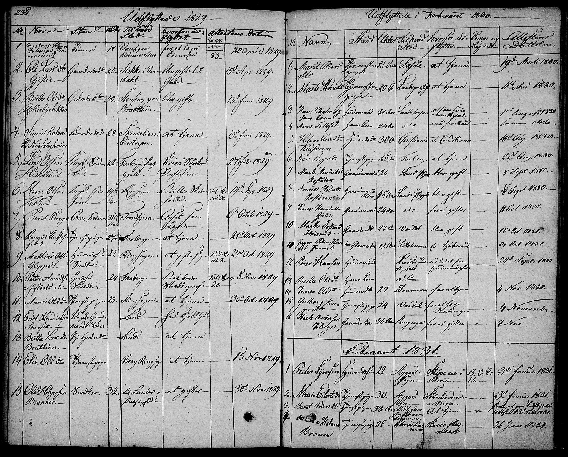 SAH, Biri prestekontor, Ministerialbok nr. 4, 1829-1842, s. 235