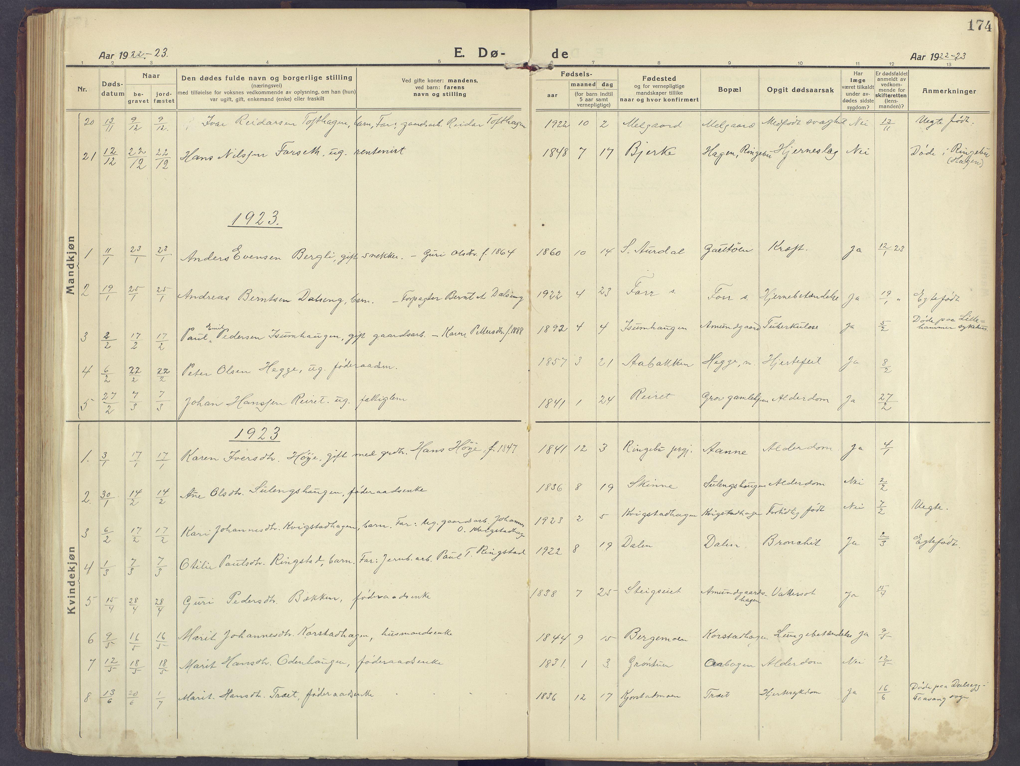 SAH, Sør-Fron prestekontor, H/Ha/Haa/L0005: Ministerialbok nr. 5, 1920-1933, s. 174