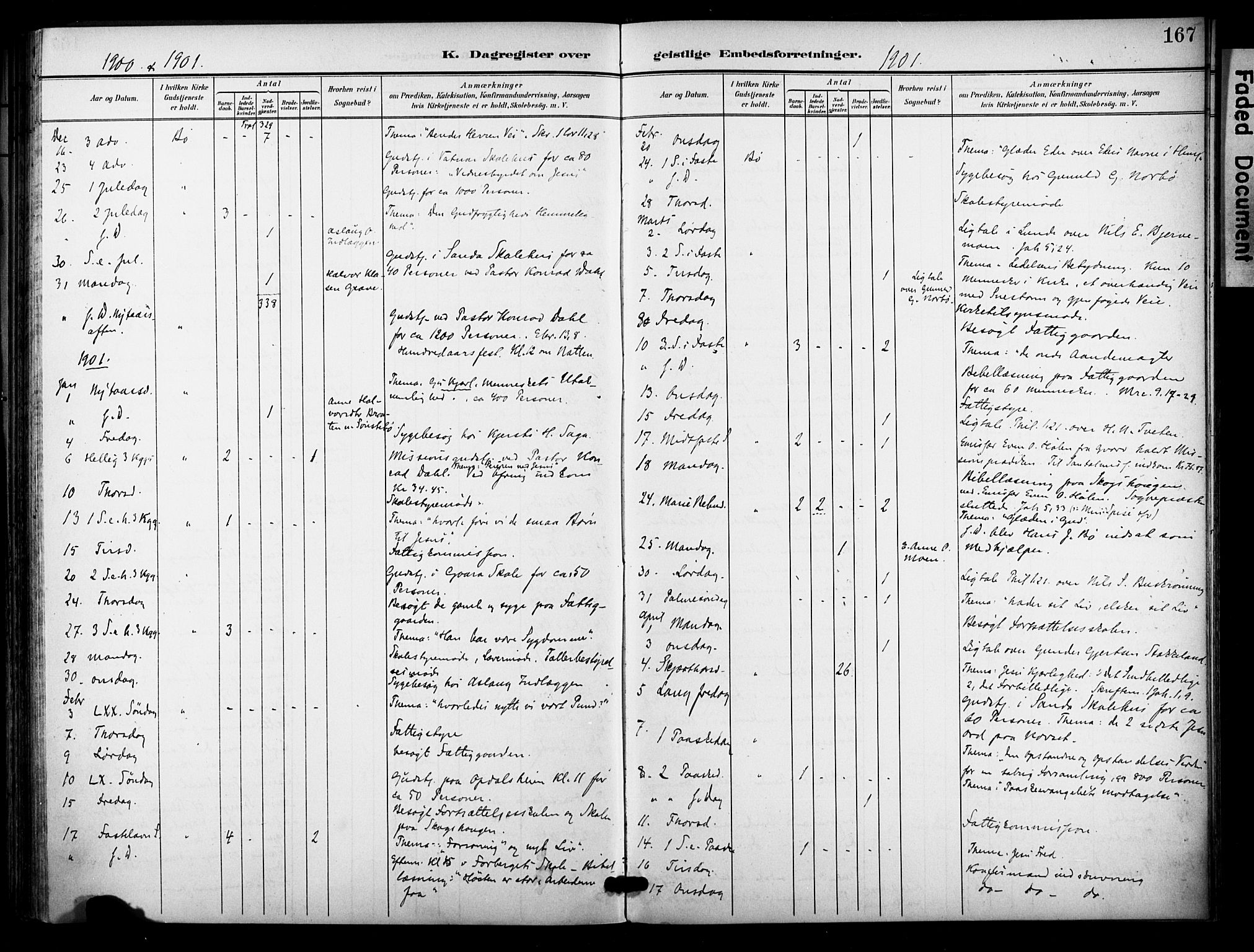 SAKO, Bø kirkebøker, F/Fa/L0012: Ministerialbok nr. 12, 1900-1908, s. 167
