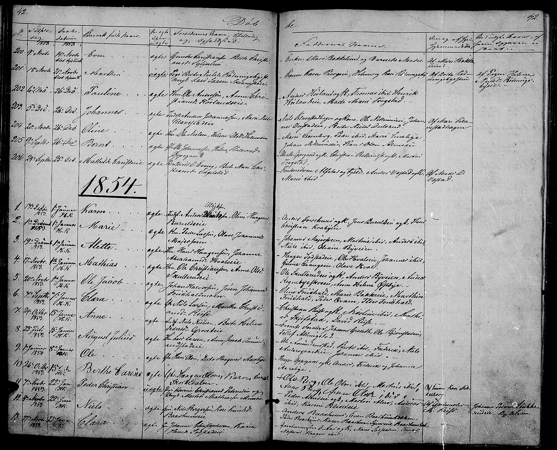 SAH, Østre Toten prestekontor, Klokkerbok nr. 3, 1848-1857, s. 42