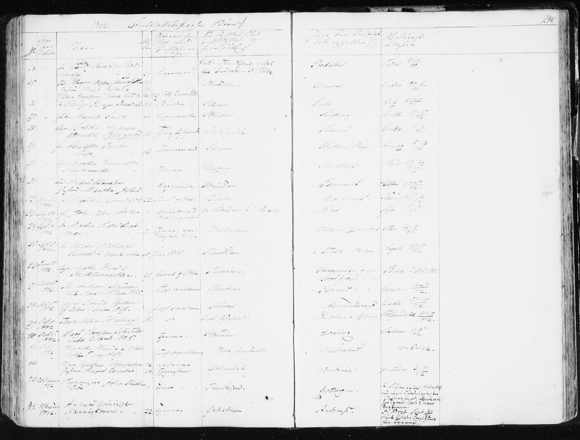 SAT, Ministerialprotokoller, klokkerbøker og fødselsregistre - Sør-Trøndelag, 634/L0528: Ministerialbok nr. 634A04, 1827-1842, s. 295