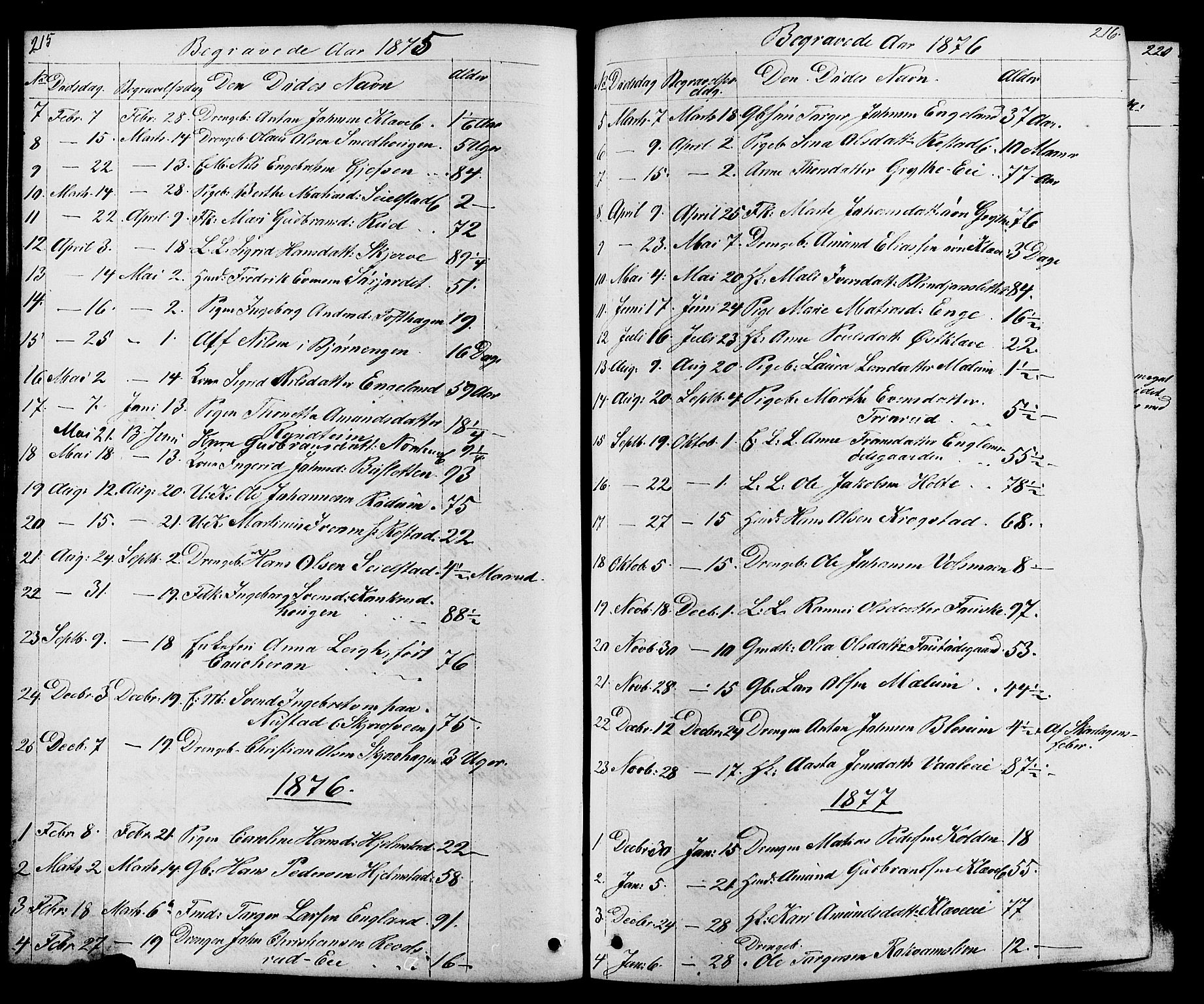 SAH, Østre Gausdal prestekontor, Klokkerbok nr. 1, 1863-1893, s. 215-216