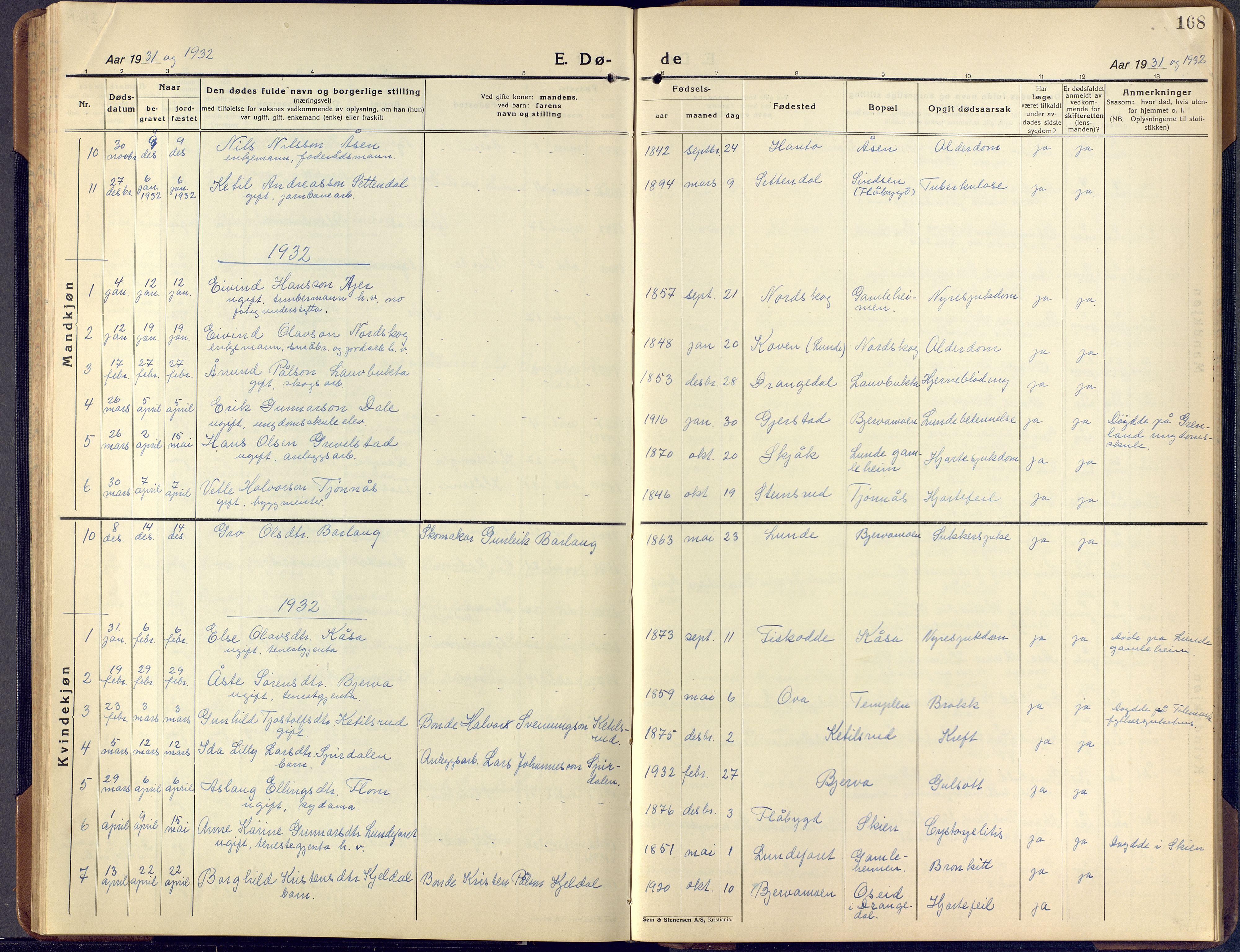 SAKO, Lunde kirkebøker, F/Fa/L0006: Ministerialbok nr. I 6, 1922-1940, s. 168