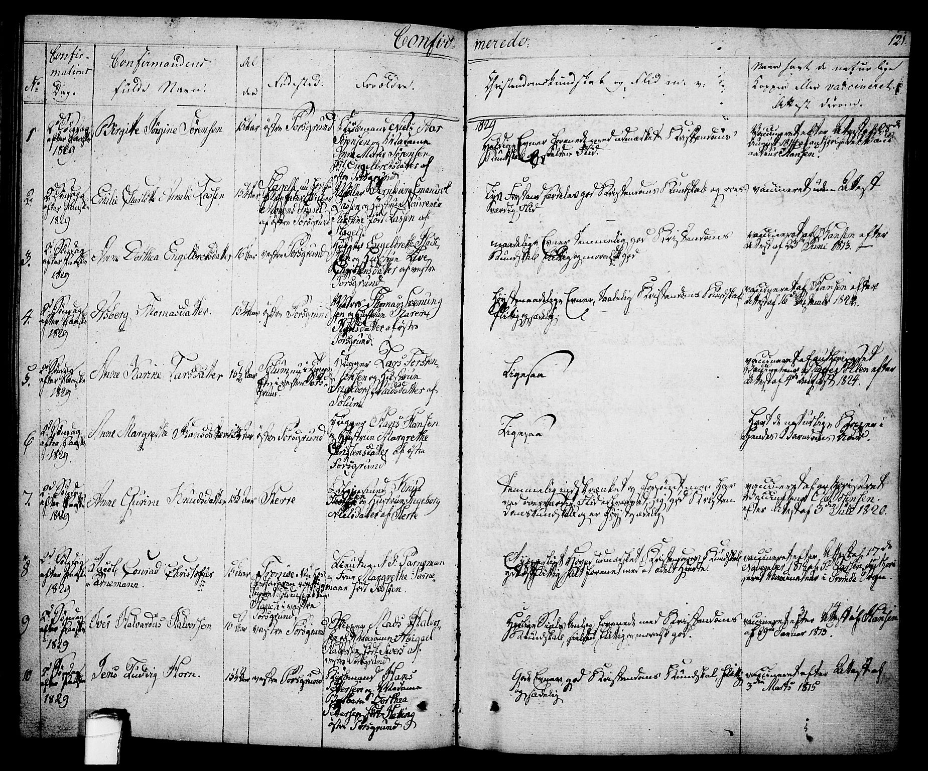 SAKO, Porsgrunn kirkebøker , F/Fa/L0005: Ministerialbok nr. 5, 1828-1840, s. 121