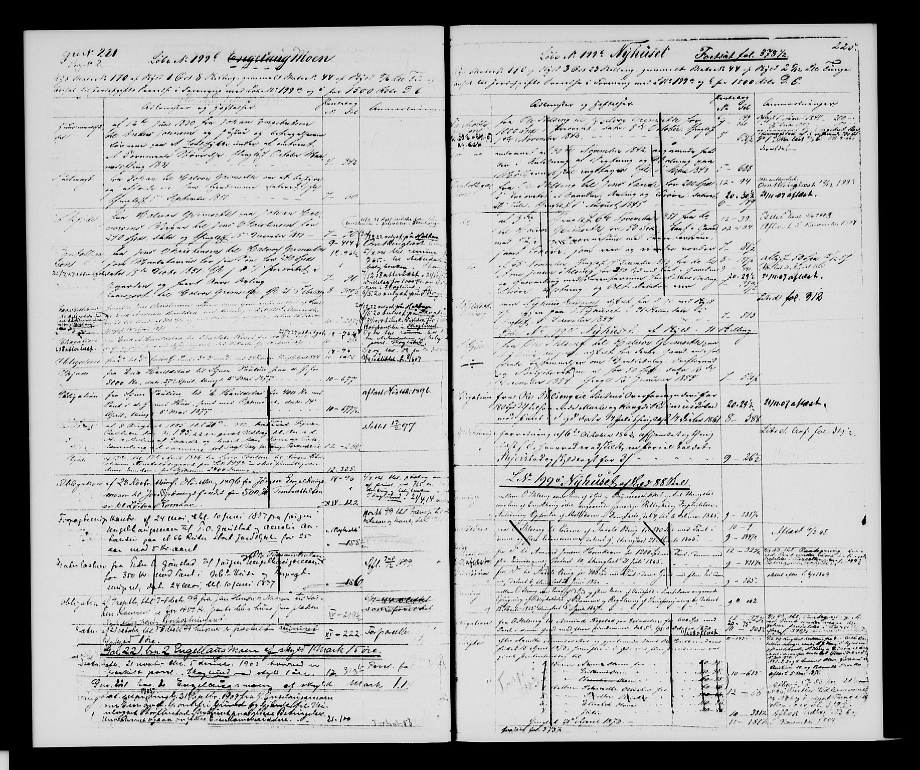 SAH, Sør-Hedmark sorenskriveri, H/Ha/Hac/Hacc/L0001: Panteregister nr. 3.1, 1855-1943, s. 225