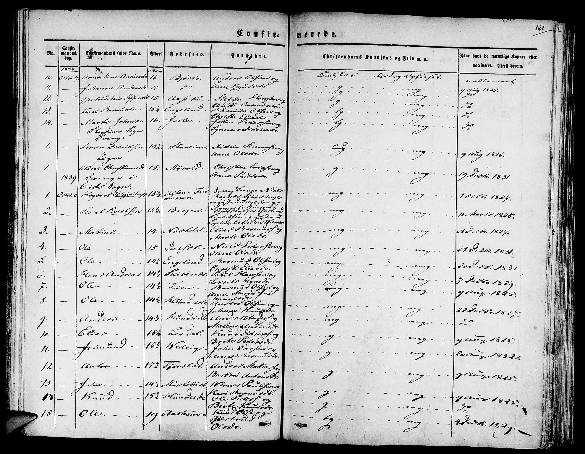 SAB, Eid Sokneprestembete, H/Haa: Ministerialbok nr. A 6, 1831-1843, s. 121