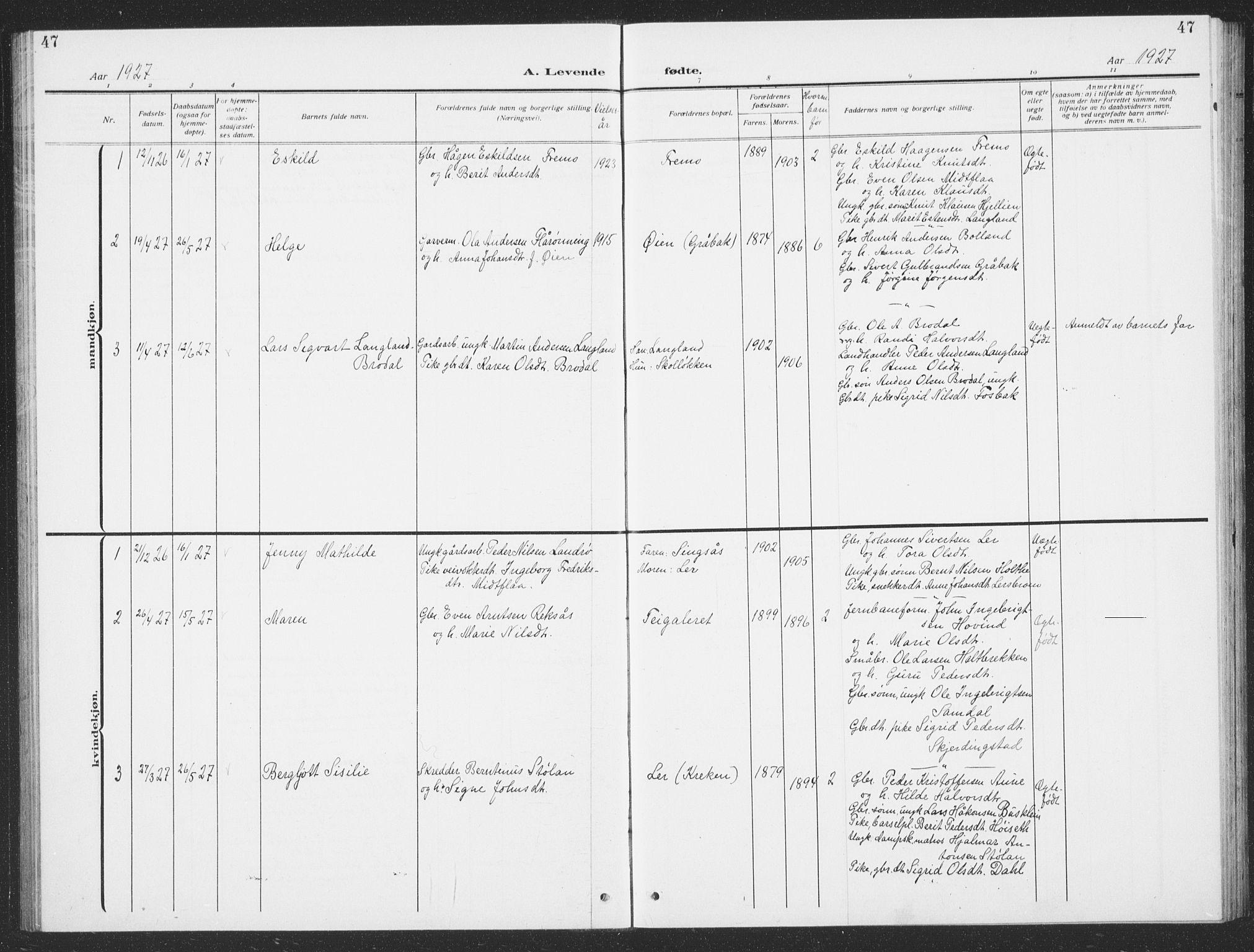 SAT, Ministerialprotokoller, klokkerbøker og fødselsregistre - Sør-Trøndelag, 693/L1124: Klokkerbok nr. 693C05, 1911-1941, s. 47