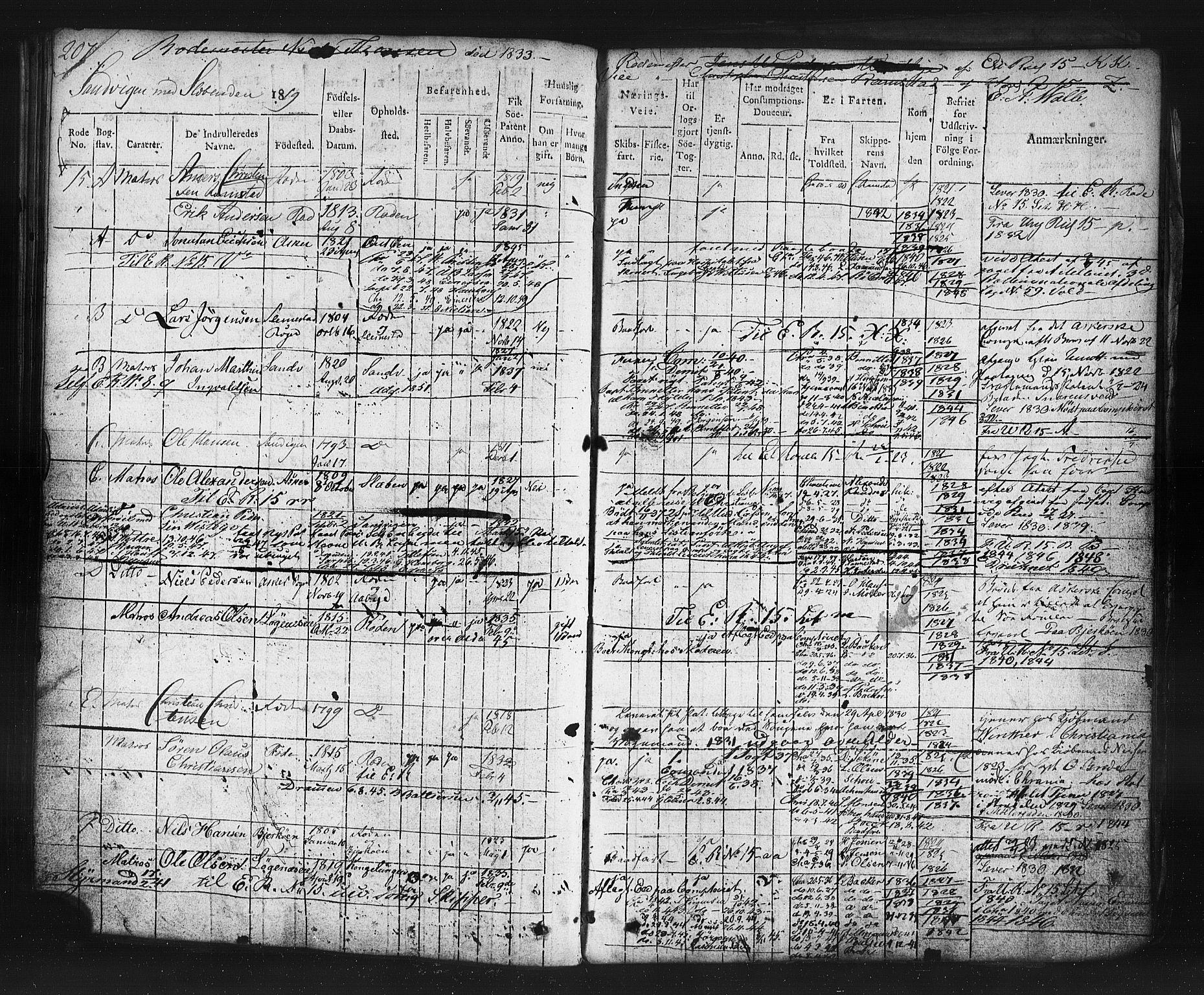SAO, Oslo mønstringskontor, F/Fc/Fcb/L0001: Hovedrulle, 1819, s. 207