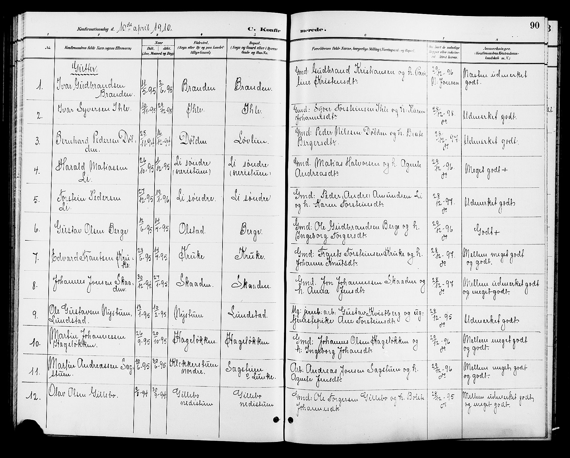 SAH, Øyer prestekontor, Klokkerbok nr. 5, 1897-1913, s. 90