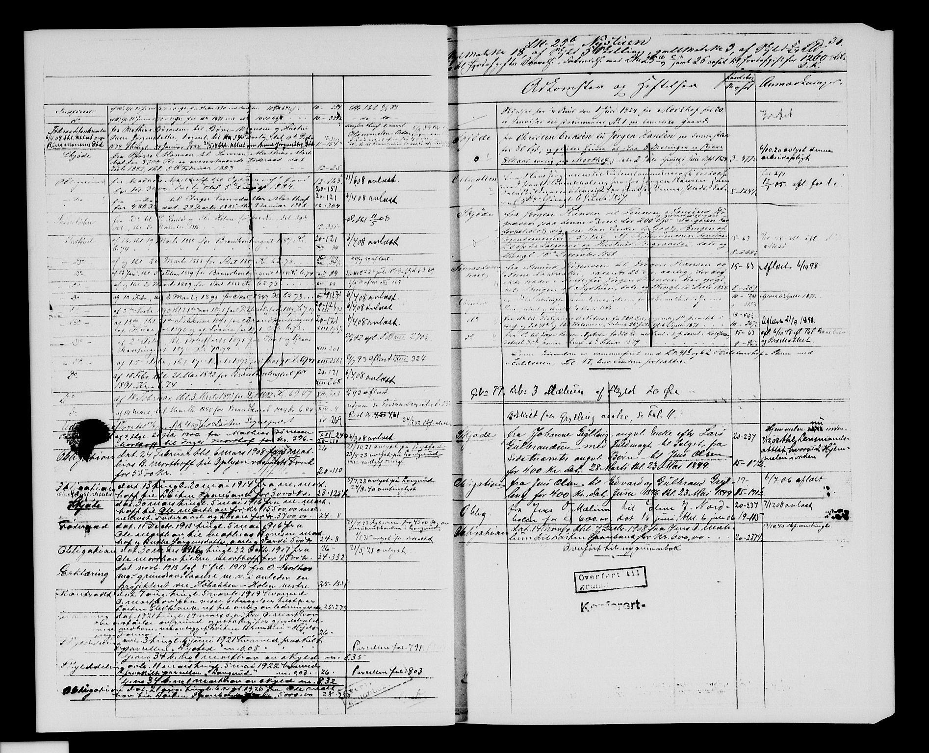 SAH, Sør-Hedmark sorenskriveri, H/Ha/Hac/Hacc/L0001: Panteregister nr. 3.1, 1855-1943, s. 31