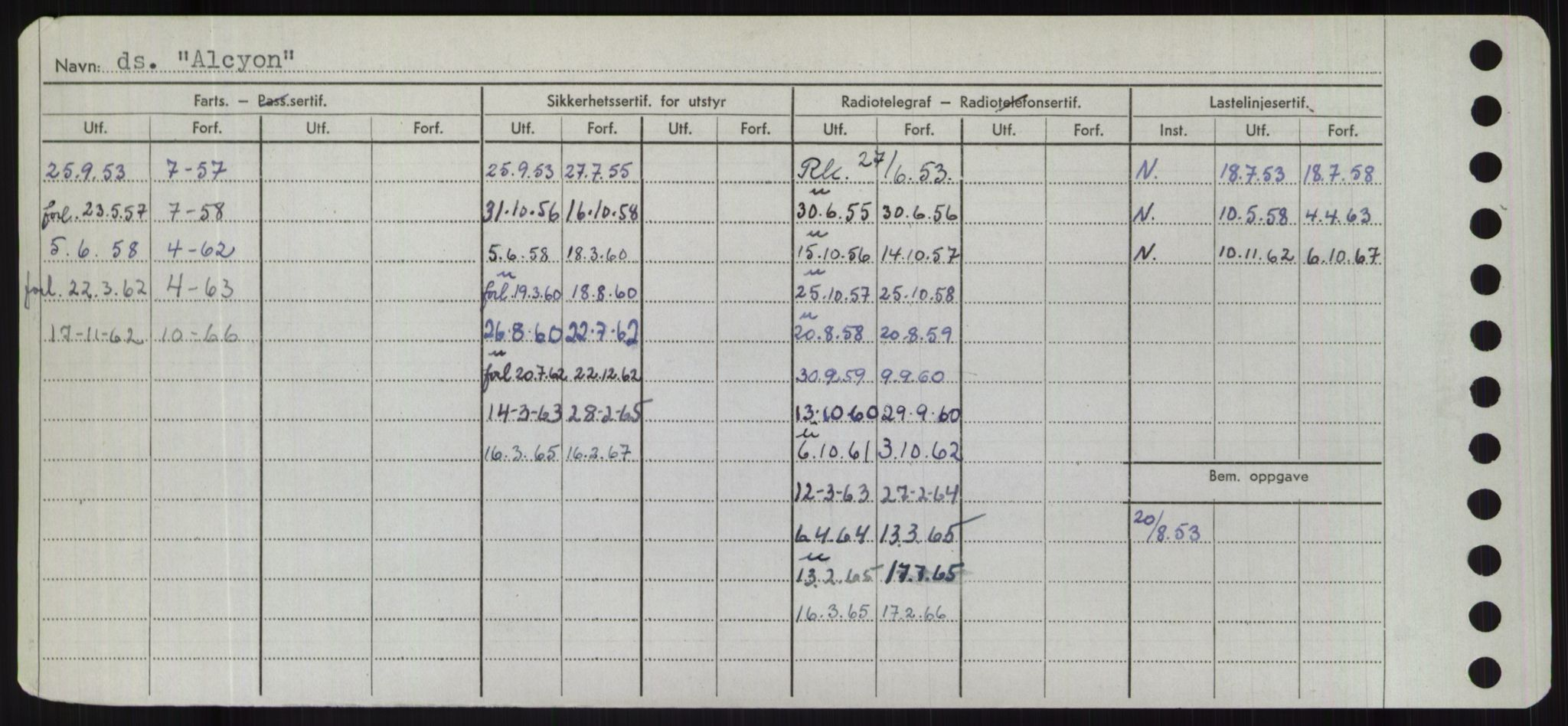 RA, Sjøfartsdirektoratet med forløpere, Skipsmålingen, H/Hd/L0001: Fartøy, A-Anv, s. 268