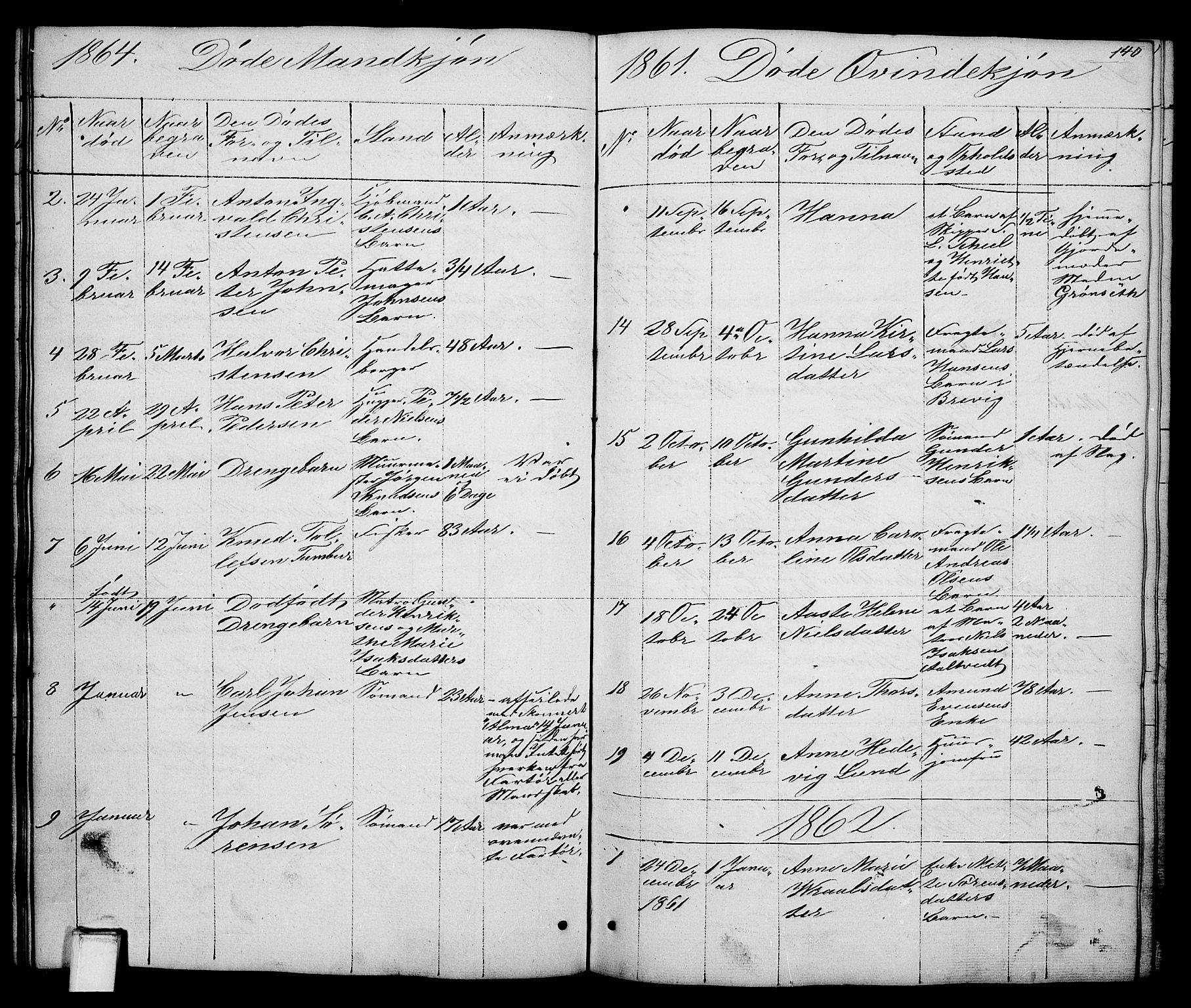 SAKO, Brevik kirkebøker, G/Ga/L0002: Klokkerbok nr. 2, 1846-1865, s. 140