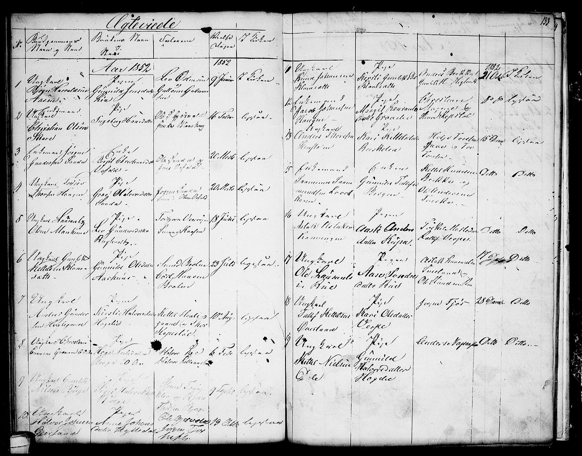 SAKO, Seljord kirkebøker, G/Ga/L0002: Klokkerbok nr. I 2, 1838-1866, s. 133