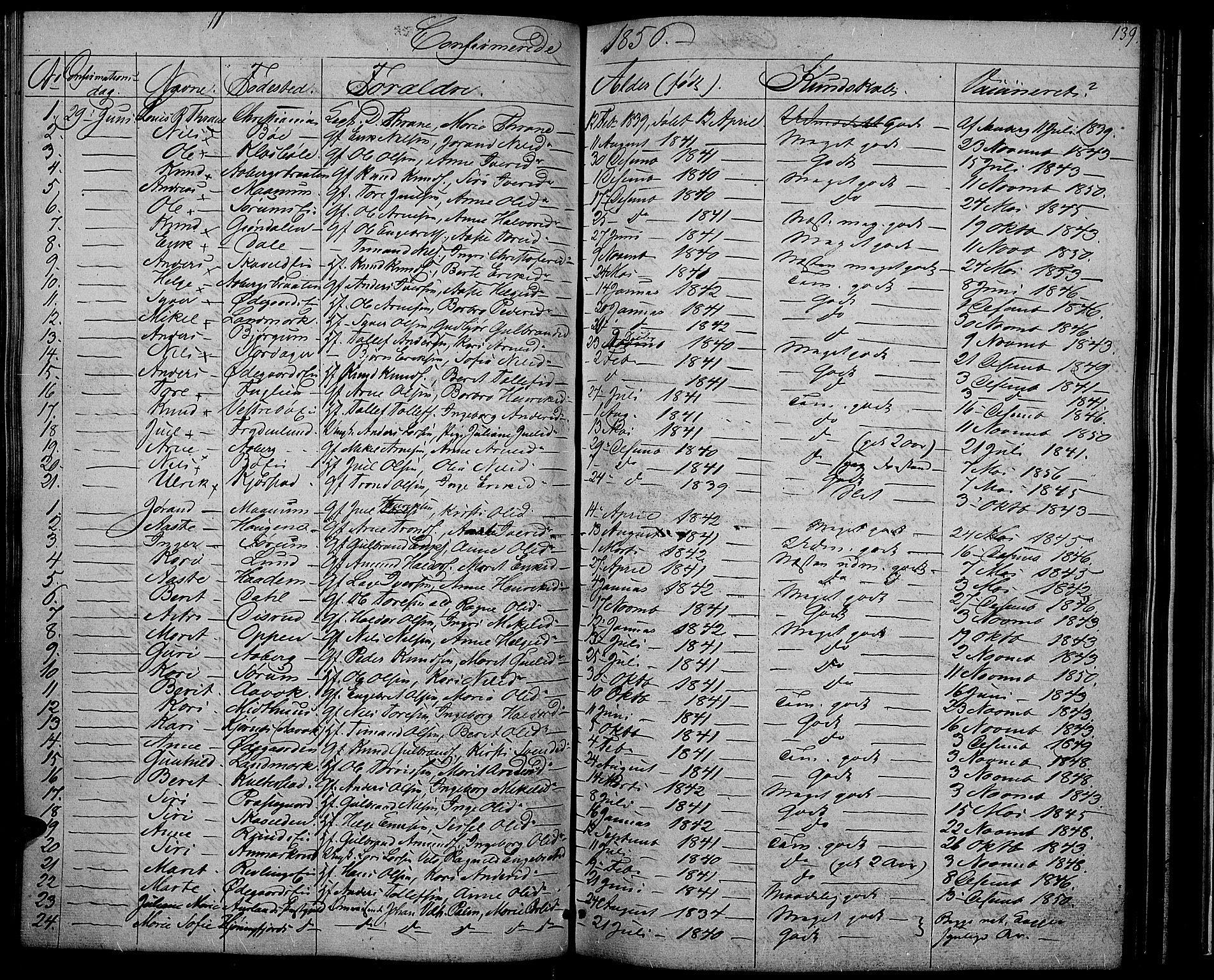 SAH, Nord-Aurdal prestekontor, Klokkerbok nr. 2, 1842-1877, s. 139