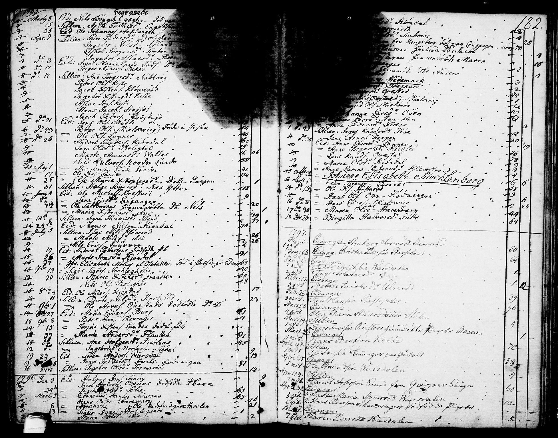 SAKO, Eidanger kirkebøker, F/Fa/L0006: Ministerialbok nr. 6, 1764-1814, s. 182
