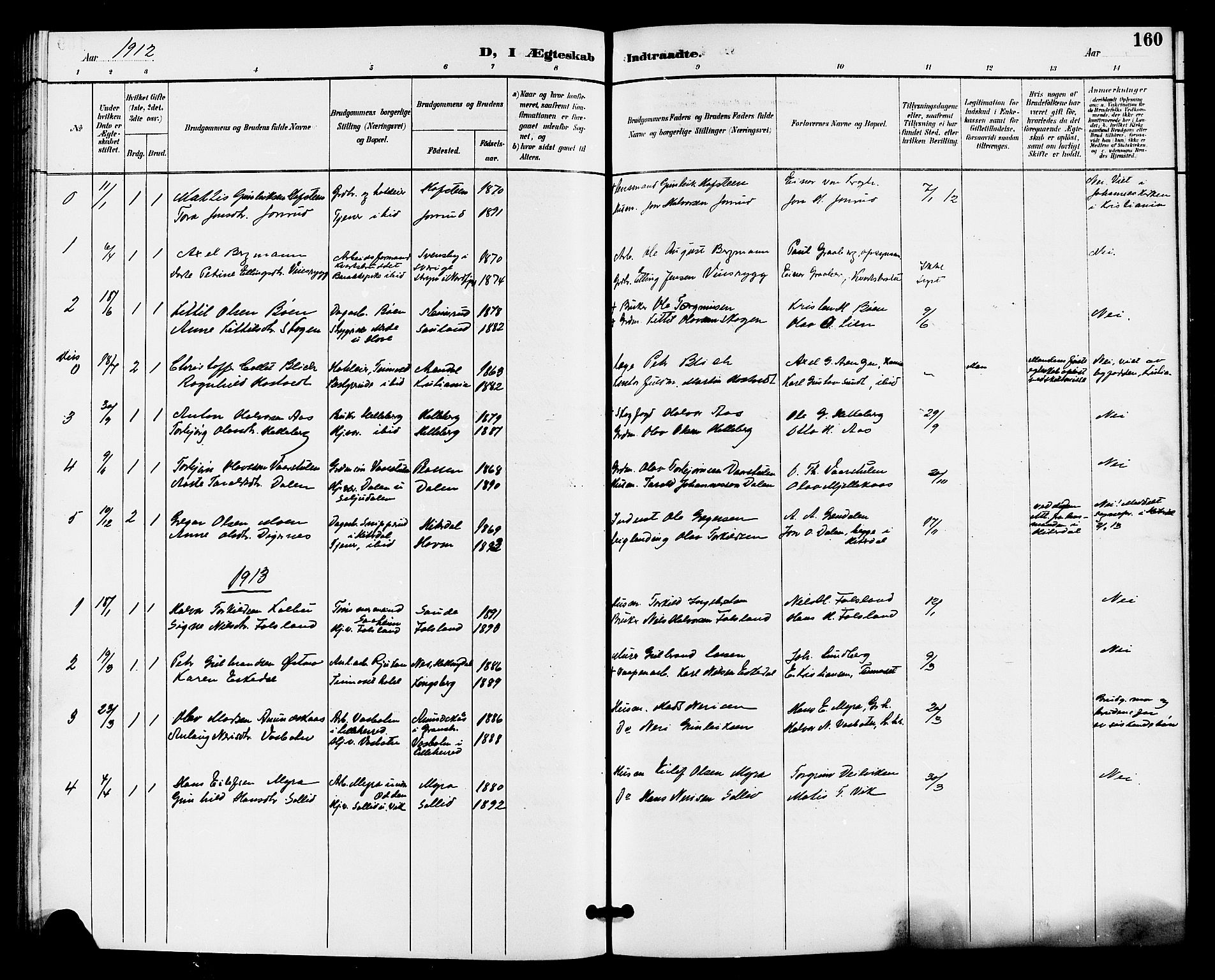 SAKO, Gransherad kirkebøker, G/Ga/L0003: Klokkerbok nr. I 3, 1887-1915, s. 160