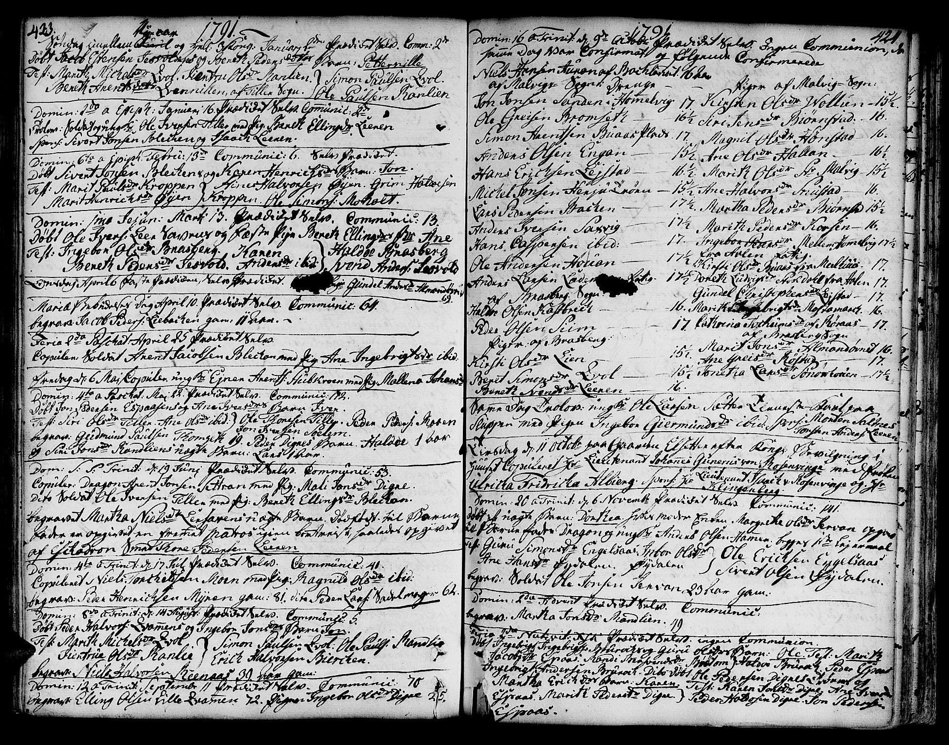 SAT, Ministerialprotokoller, klokkerbøker og fødselsregistre - Sør-Trøndelag, 606/L0282: Ministerialbok nr. 606A02 /3, 1781-1817, s. 423-424
